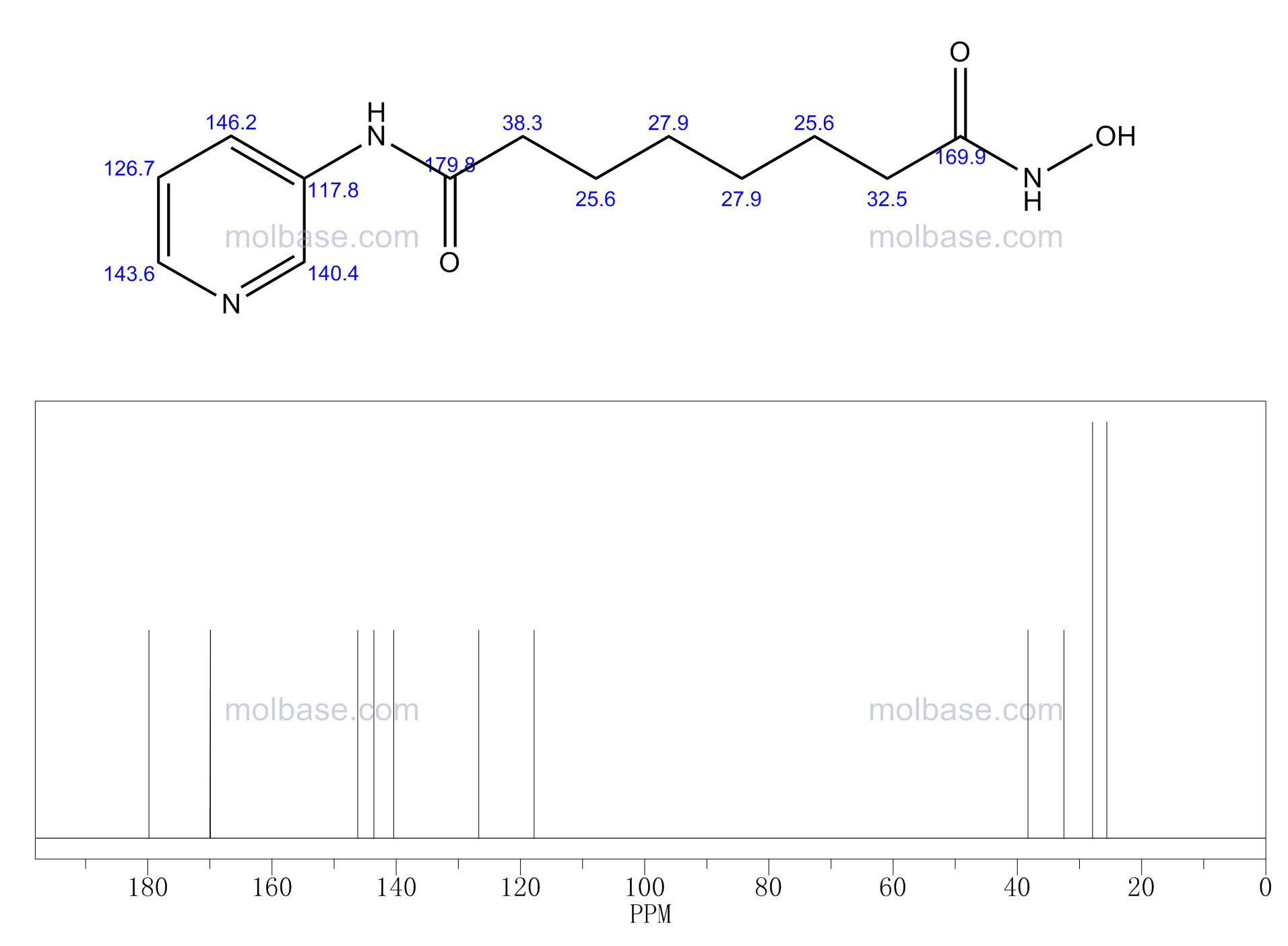 N'-hydroxy-N-pyridin-3-yloctanediamide NMR spectra analysis, Chemical CAS NO. 382180-17-8 NMR spectral analysis, N'-hydroxy-N-pyridin-3-yloctanediamide C-NMR spectrum