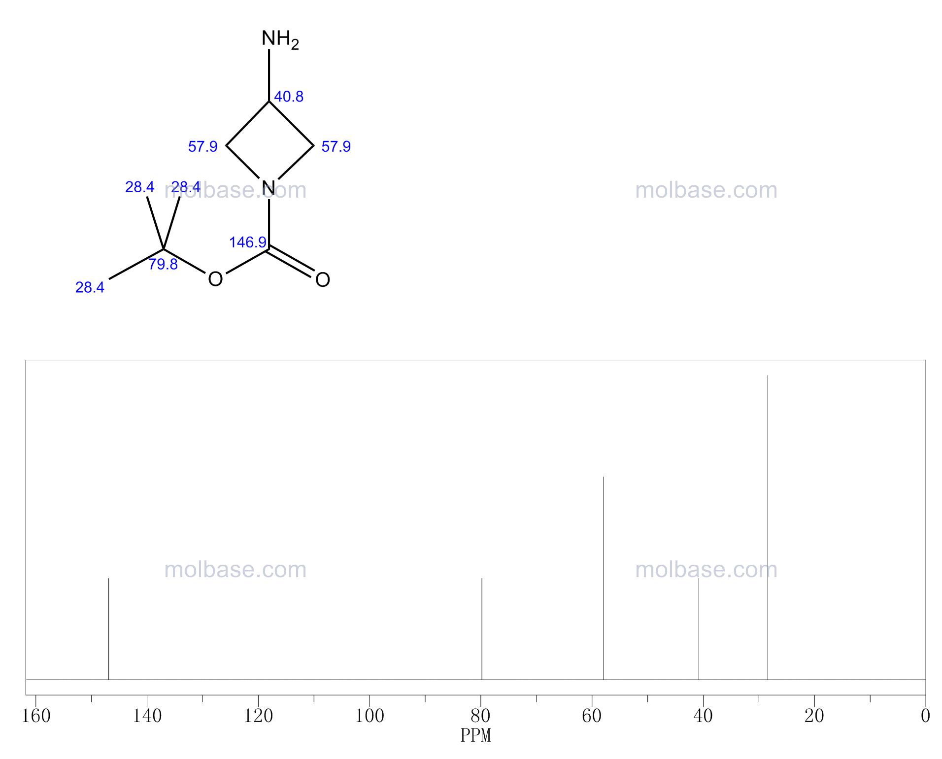 tert-butyl 3-aminoazetidine-1-carboxylate NMR spectra analysis, Chemical CAS NO. 193269-78-2 NMR spectral analysis, tert-butyl 3-aminoazetidine-1-carboxylate C-NMR spectrum