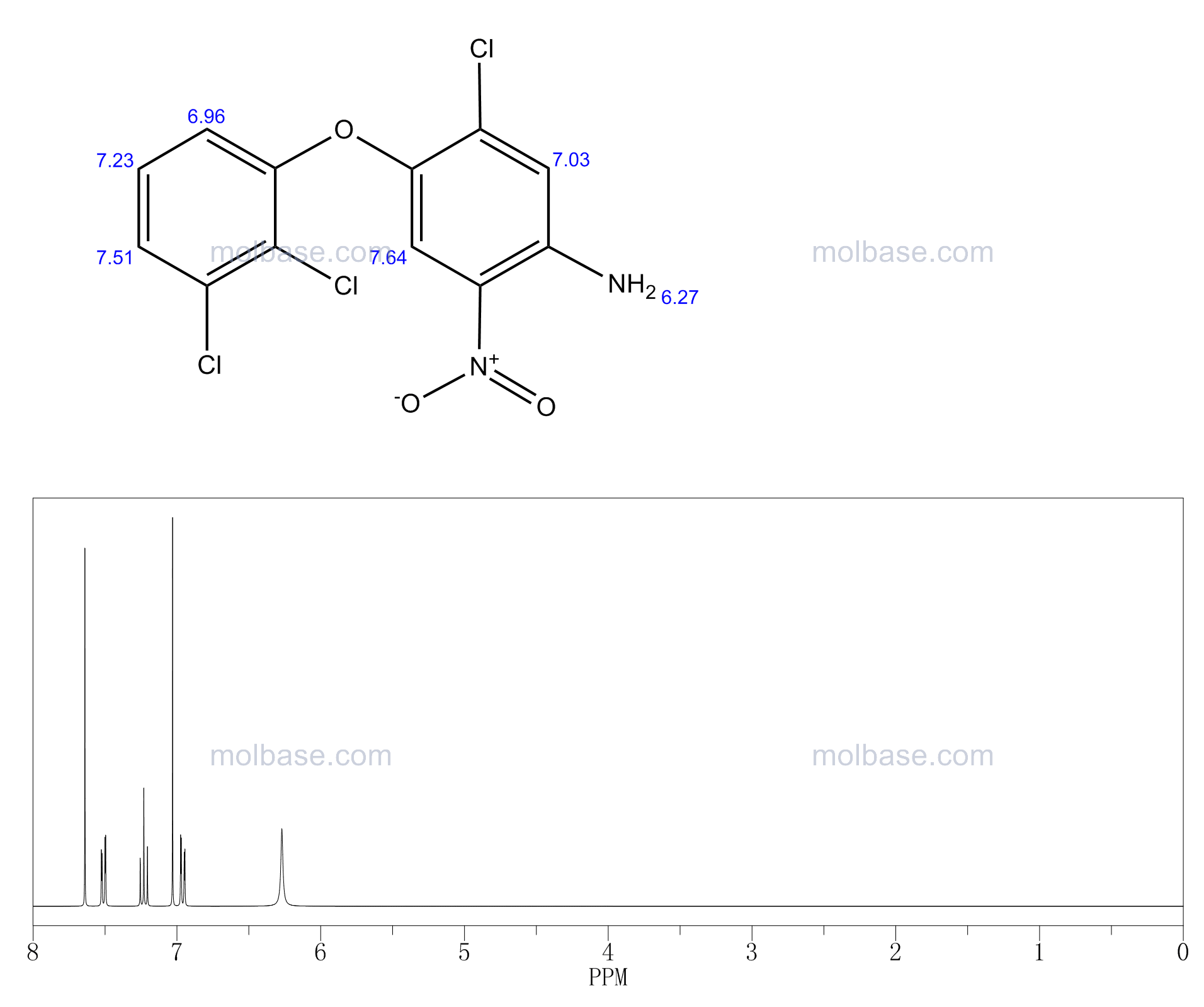 4-Chloro-5-(2,3-dichlorophenoxy)-2-nitroaniline NMR spectra analysis, Chemical CAS NO. 118353-04-1 NMR spectral analysis, 4-Chloro-5-(2,3-dichlorophenoxy)-2-nitroaniline C-NMR spectrum
