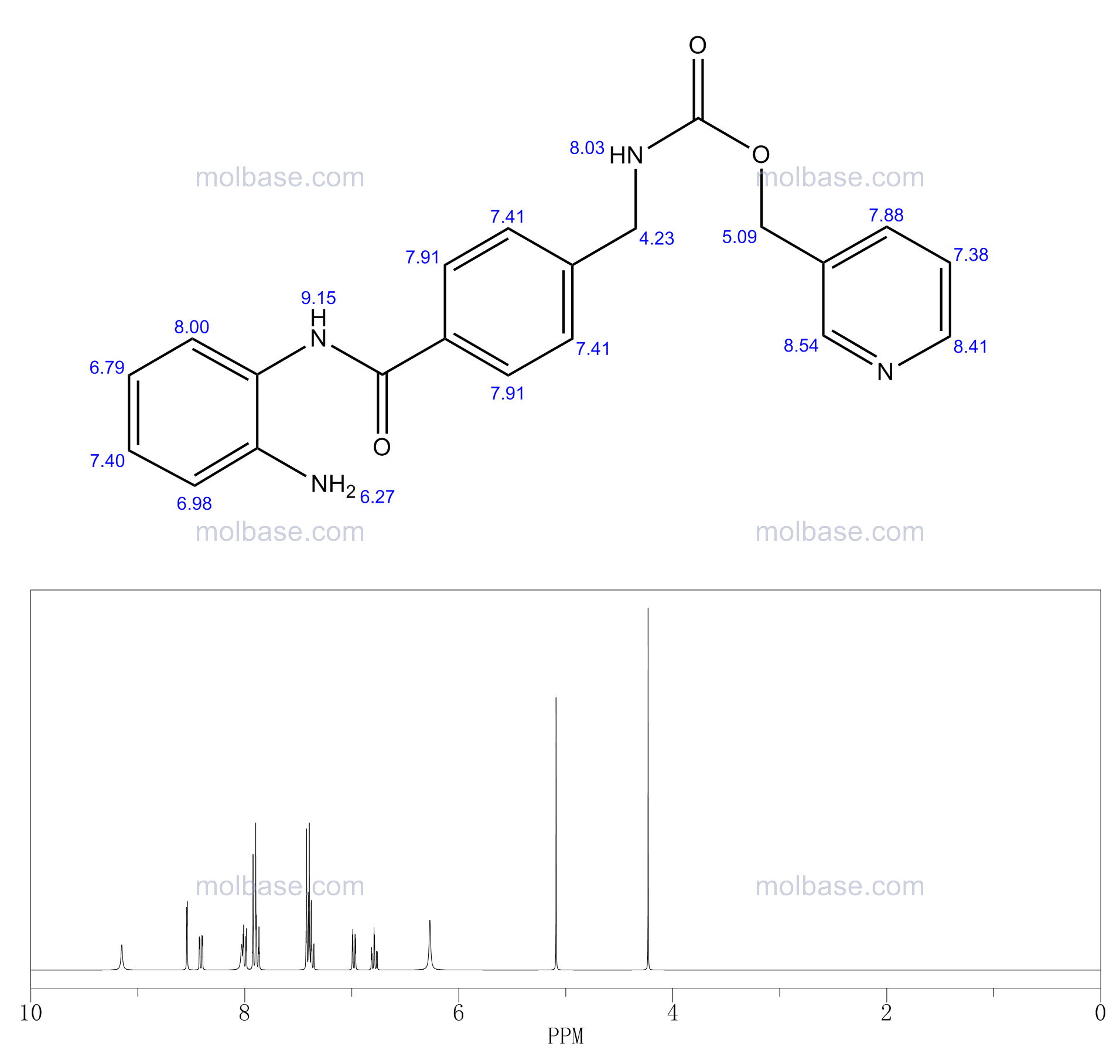 N-(2-aminophenyl)-4-[N-(pyridin-3-yl)methoxycarbonylaminomethyl]benzamide NMR spectra analysis, Chemical CAS NO. 209783-80-2 NMR spectral analysis, N-(2-aminophenyl)-4-[N-(pyridin-3-yl)methoxycarbonylaminomethyl]benzamide C-NMR spectrum