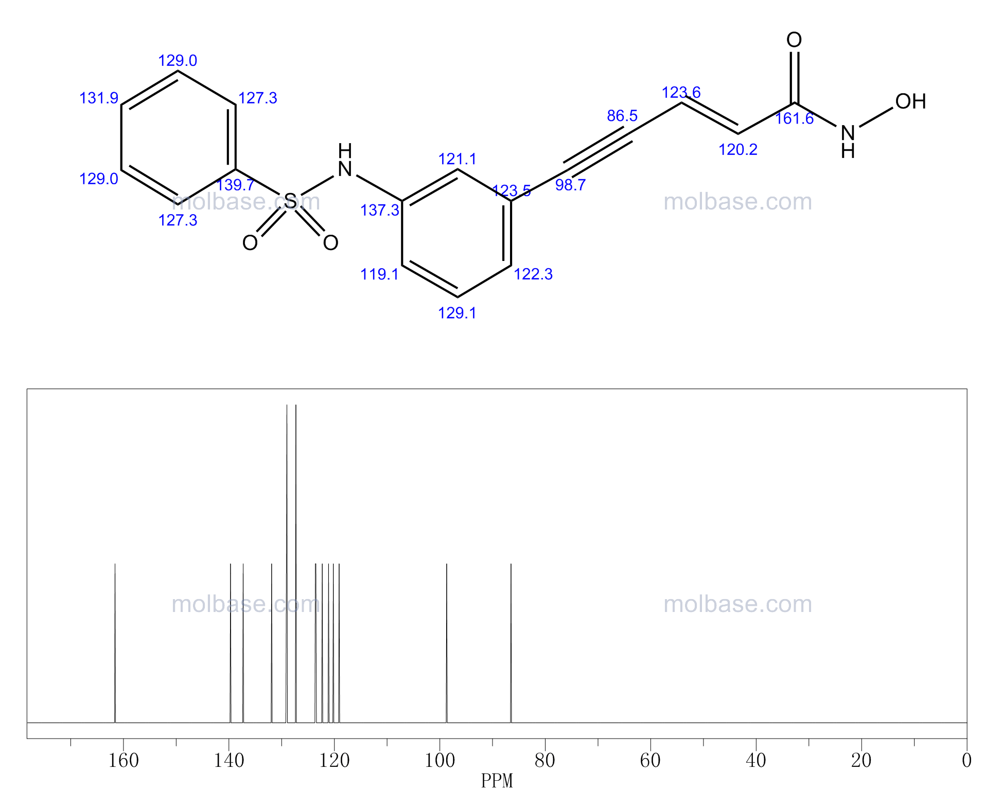 Oxamflatin NMR spectra analysis, Chemical CAS NO. 151720-43-3 NMR spectral analysis, Oxamflatin C-NMR spectrum