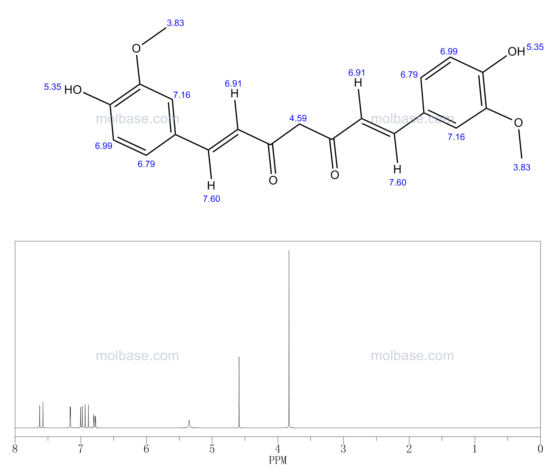 curcumin NMR spectra analysis, Chemical CAS NO. 458-37-7 NMR spectral analysis, curcumin C-NMR spectrum