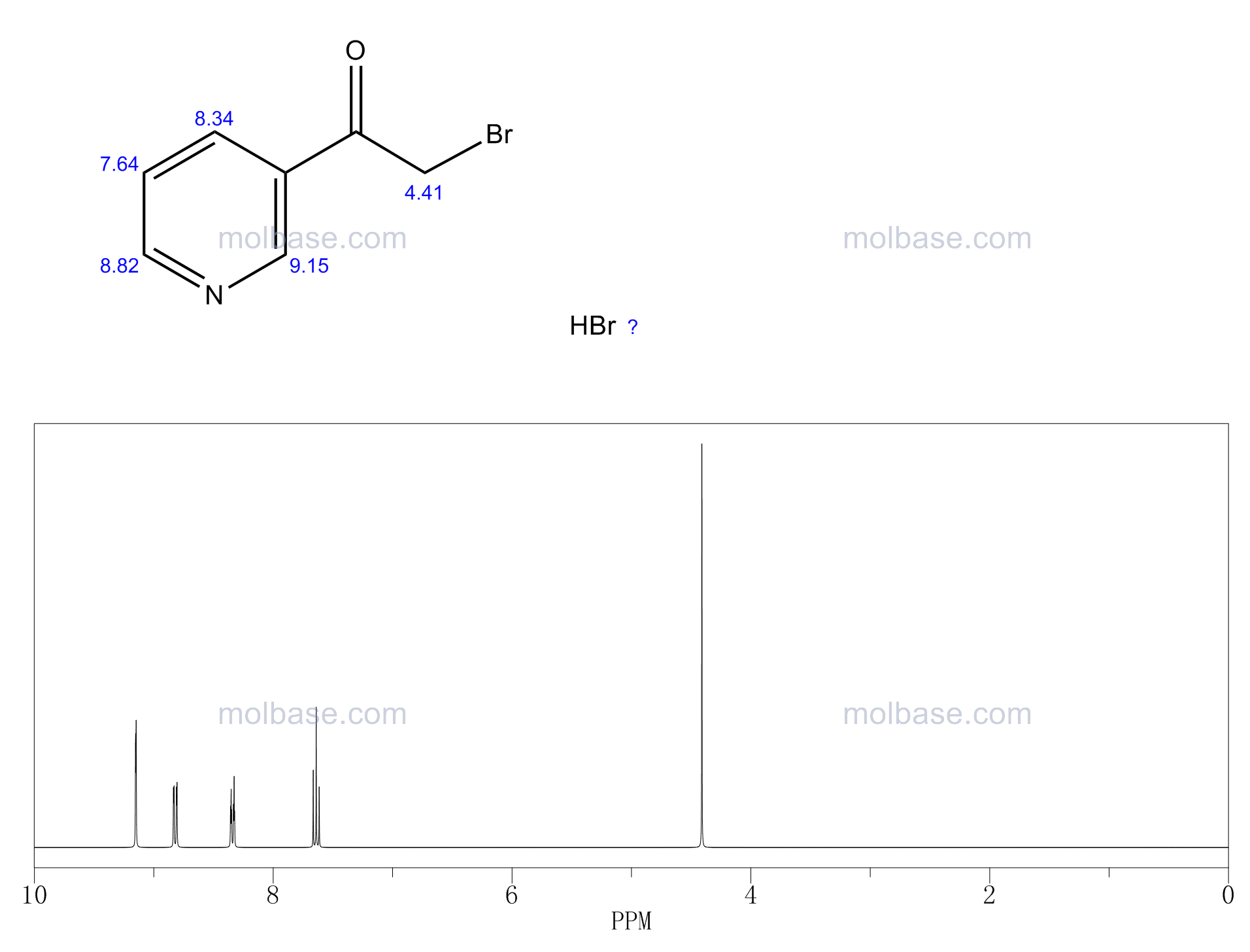 2-bromo-1-pyridin-3-ylethanone,hydrobromide NMR spectra analysis, Chemical CAS NO. 17694-68-7 NMR spectral analysis, 2-bromo-1-pyridin-3-ylethanone,hydrobromide C-NMR spectrum