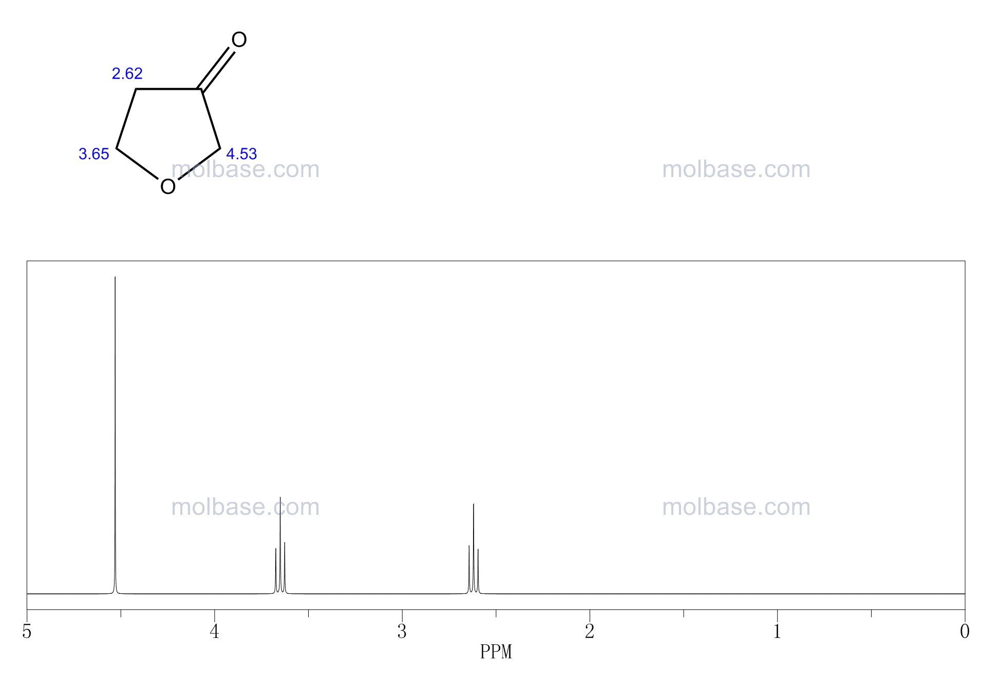 oxolan-3-one NMR spectra analysis, Chemical CAS NO. 22929-52-8 NMR spectral analysis, oxolan-3-one C-NMR spectrum