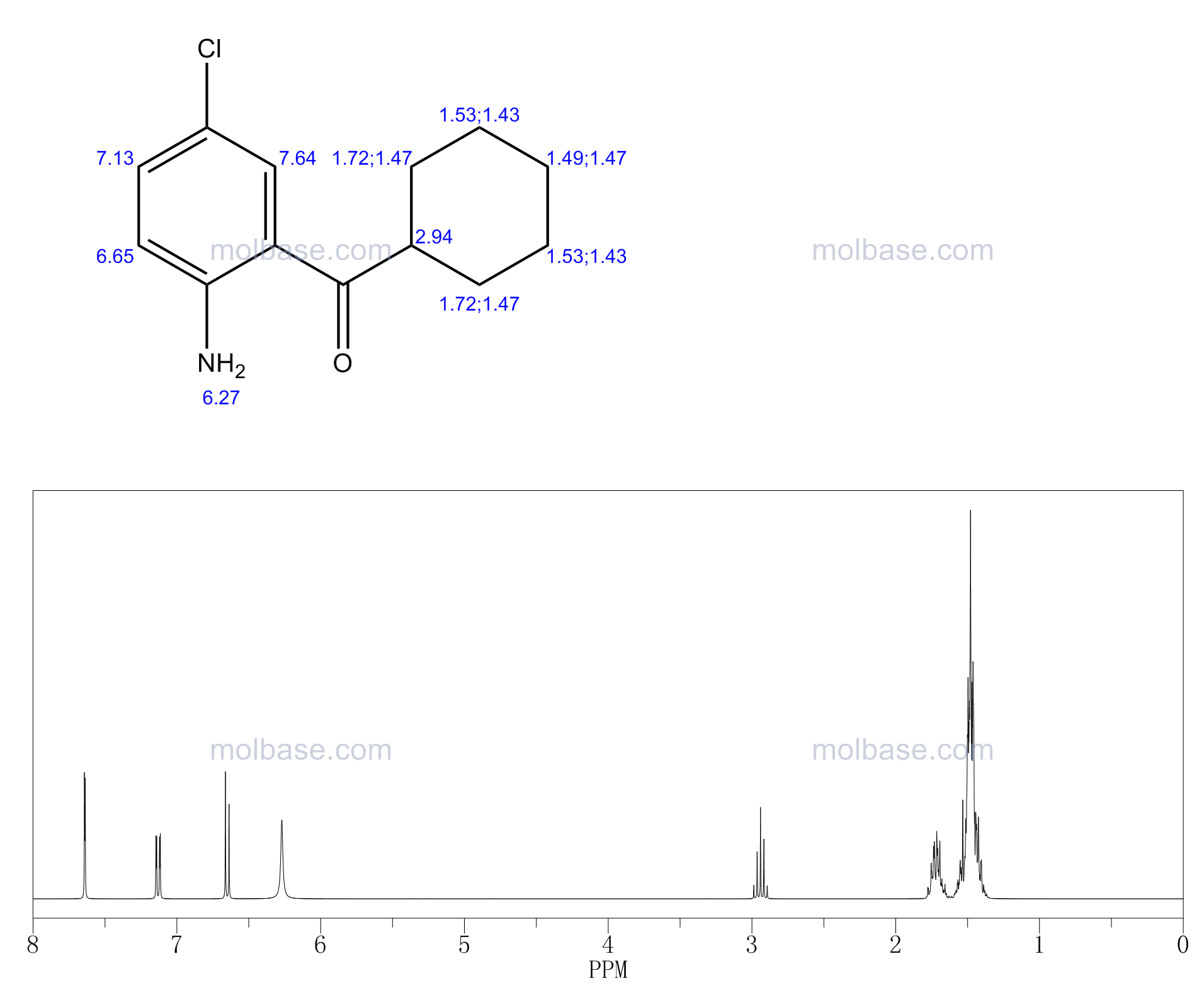 (2-Amino-5-chlorophenyl)-cyclohexylmethanone NMR spectra analysis, Chemical CAS NO. 1789-30-6 NMR spectral analysis, (2-Amino-5-chlorophenyl)-cyclohexylmethanone C-NMR spectrum
