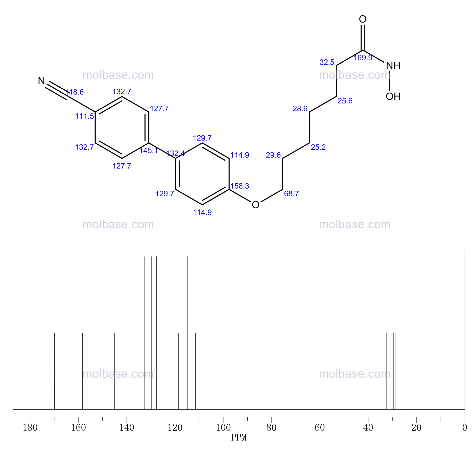 7-[4-(4-cyanophenyl)phenoxy]-N-hydroxyheptanamide NMR spectra analysis, Chemical CAS NO. 191228-04-3 NMR spectral analysis, 7-[4-(4-cyanophenyl)phenoxy]-N-hydroxyheptanamide C-NMR spectrum