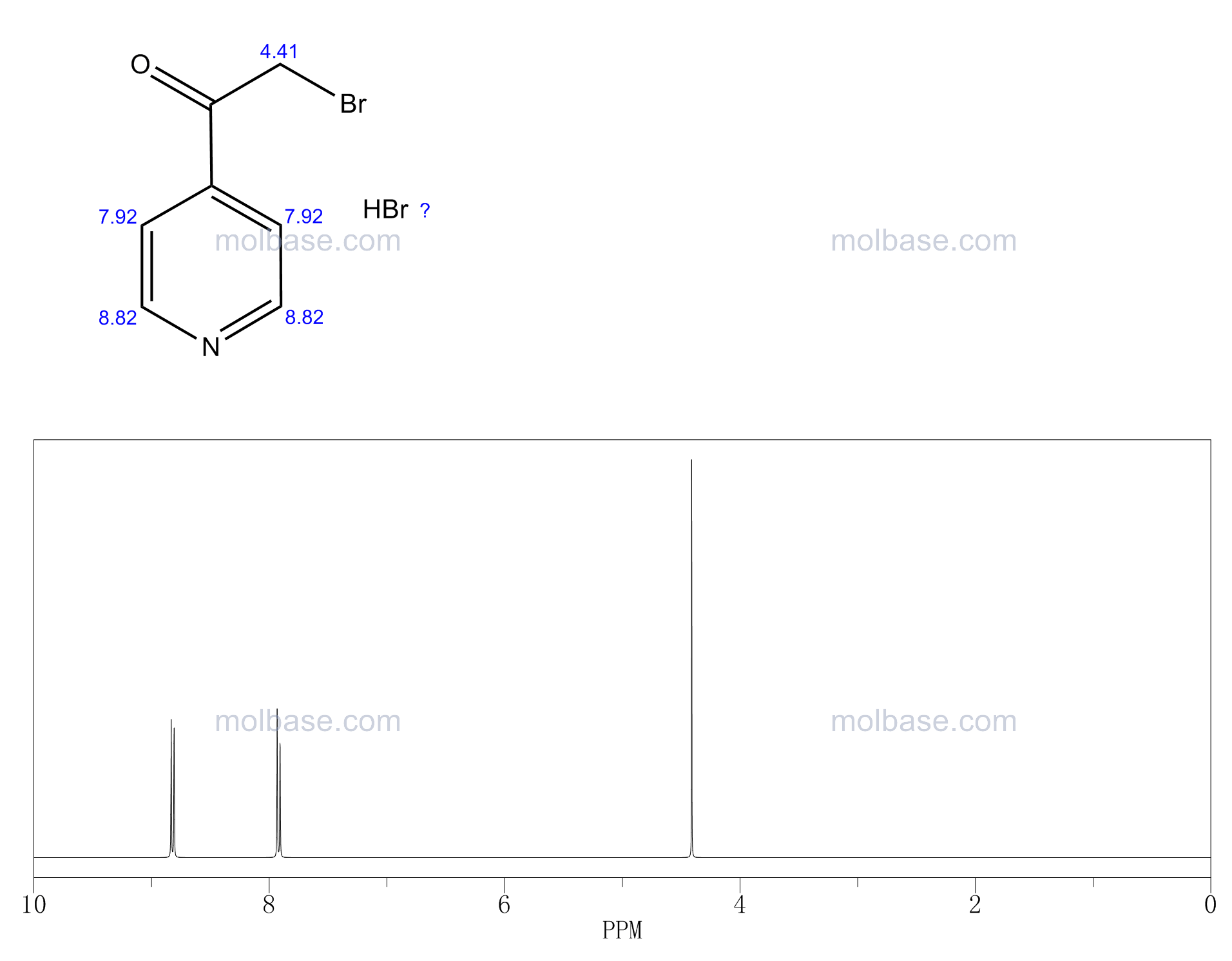 4-(Bromoacetyl)pyridine hydrobromide NMR spectra analysis, Chemical CAS NO. 5349-17-7 NMR spectral analysis, 4-(Bromoacetyl)pyridine hydrobromide C-NMR spectrum