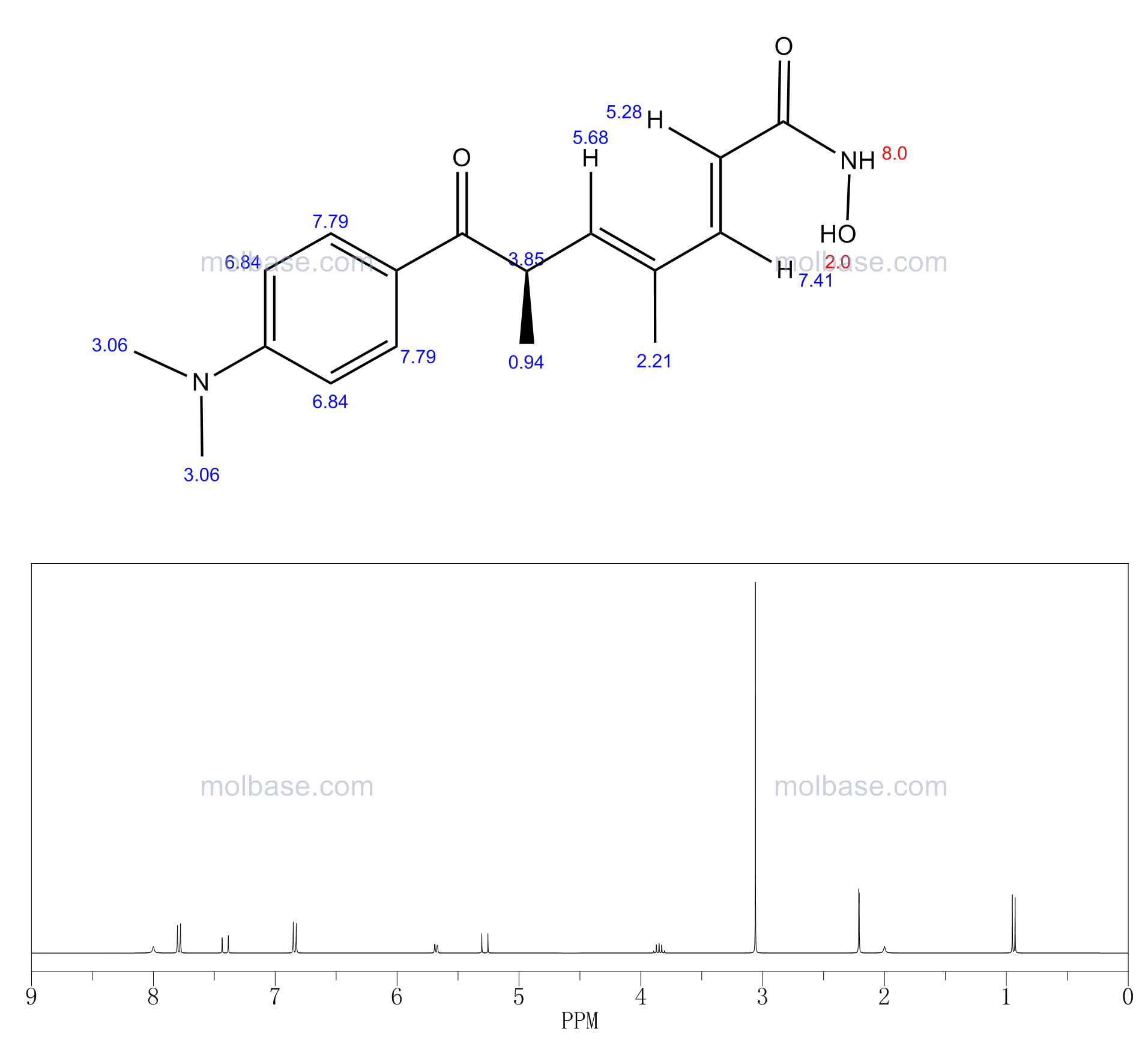 trichostatin A NMR spectra analysis, Chemical CAS NO. 58880-19-6 NMR spectral analysis, trichostatin A C-NMR spectrum
