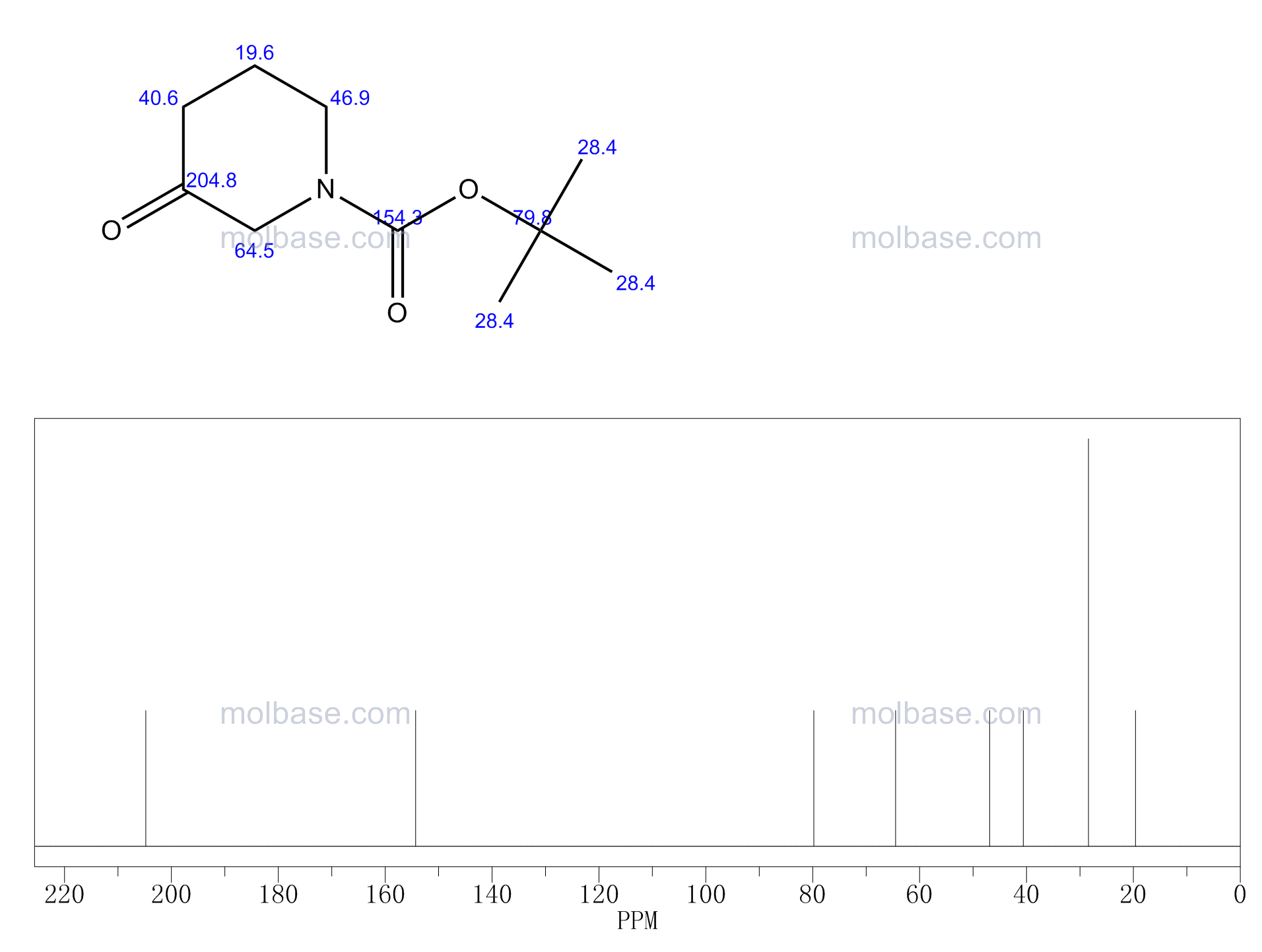 1-Boc-3-piperidone NMR spectra analysis, Chemical CAS NO. 98977-36-7 NMR spectral analysis, 1-Boc-3-piperidone C-NMR spectrum