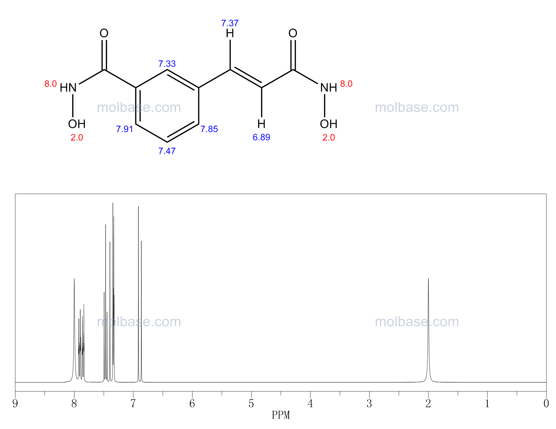 m-Carboxycinnamic Acid Bishydroxamide NMR spectra analysis, Chemical CAS NO. 174664-65-4 NMR spectral analysis, m-Carboxycinnamic Acid Bishydroxamide C-NMR spectrum