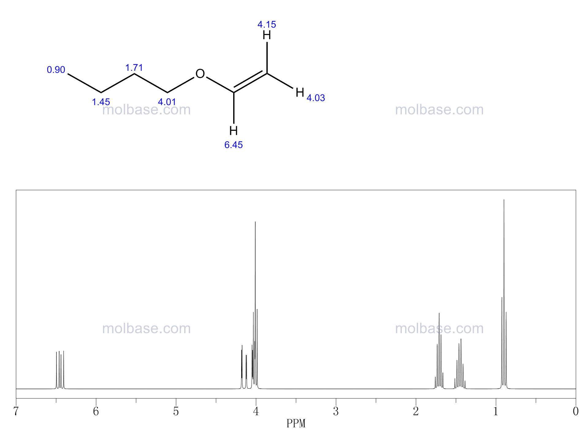 n-Butyl vinyl ether NMR spectra analysis, Chemical CAS NO. 111-34-2 NMR spectral analysis, n-Butyl vinyl ether C-NMR spectrum