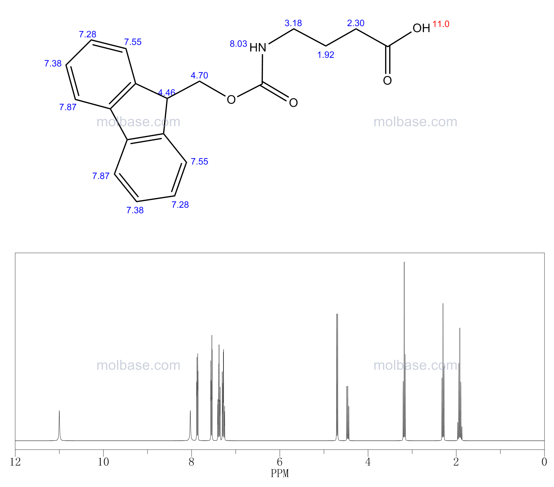 4-(9H-fluoren-9-ylmethoxycarbonylamino)butanoic acid NMR spectra analysis, Chemical CAS NO. 116821-47-7 NMR spectral analysis, 4-(9H-fluoren-9-ylmethoxycarbonylamino)butanoic acid C-NMR spectrum