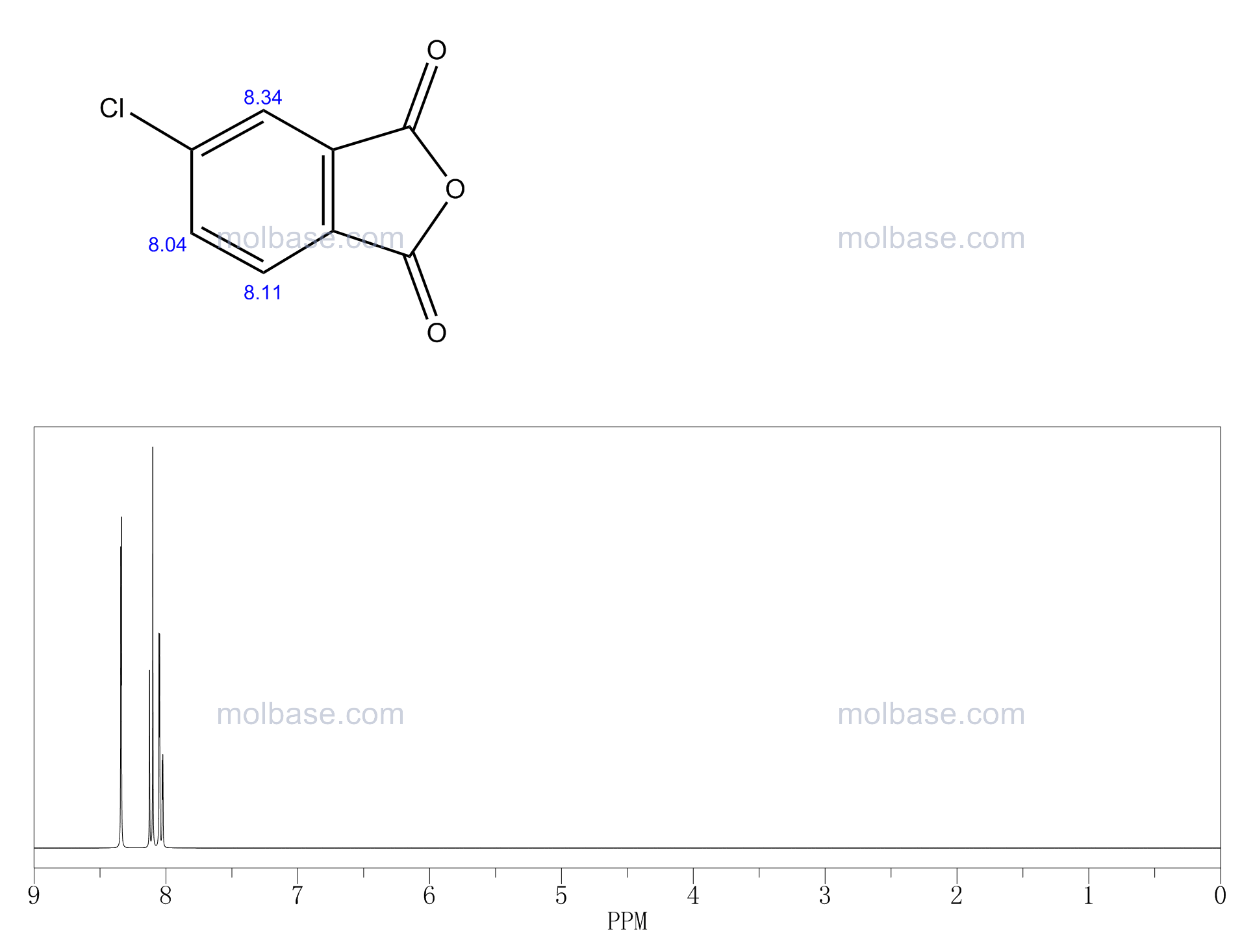 4-Chlorophthalic Anhydride NMR spectra analysis, Chemical CAS NO. 118-45-6 NMR spectral analysis, 4-Chlorophthalic Anhydride C-NMR spectrum