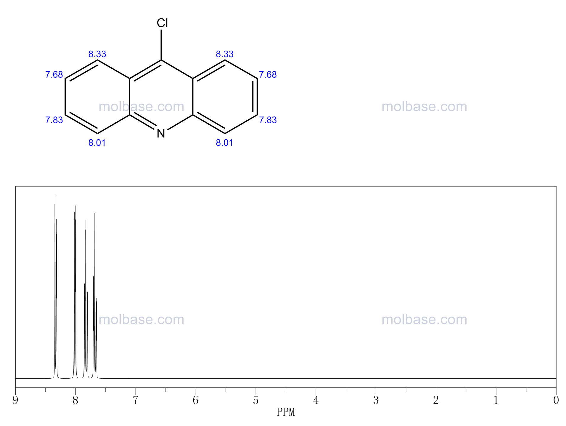 9-Chloroacridine NMR spectra analysis, Chemical CAS NO. 1207-69-8 NMR spectral analysis, 9-Chloroacridine C-NMR spectrum