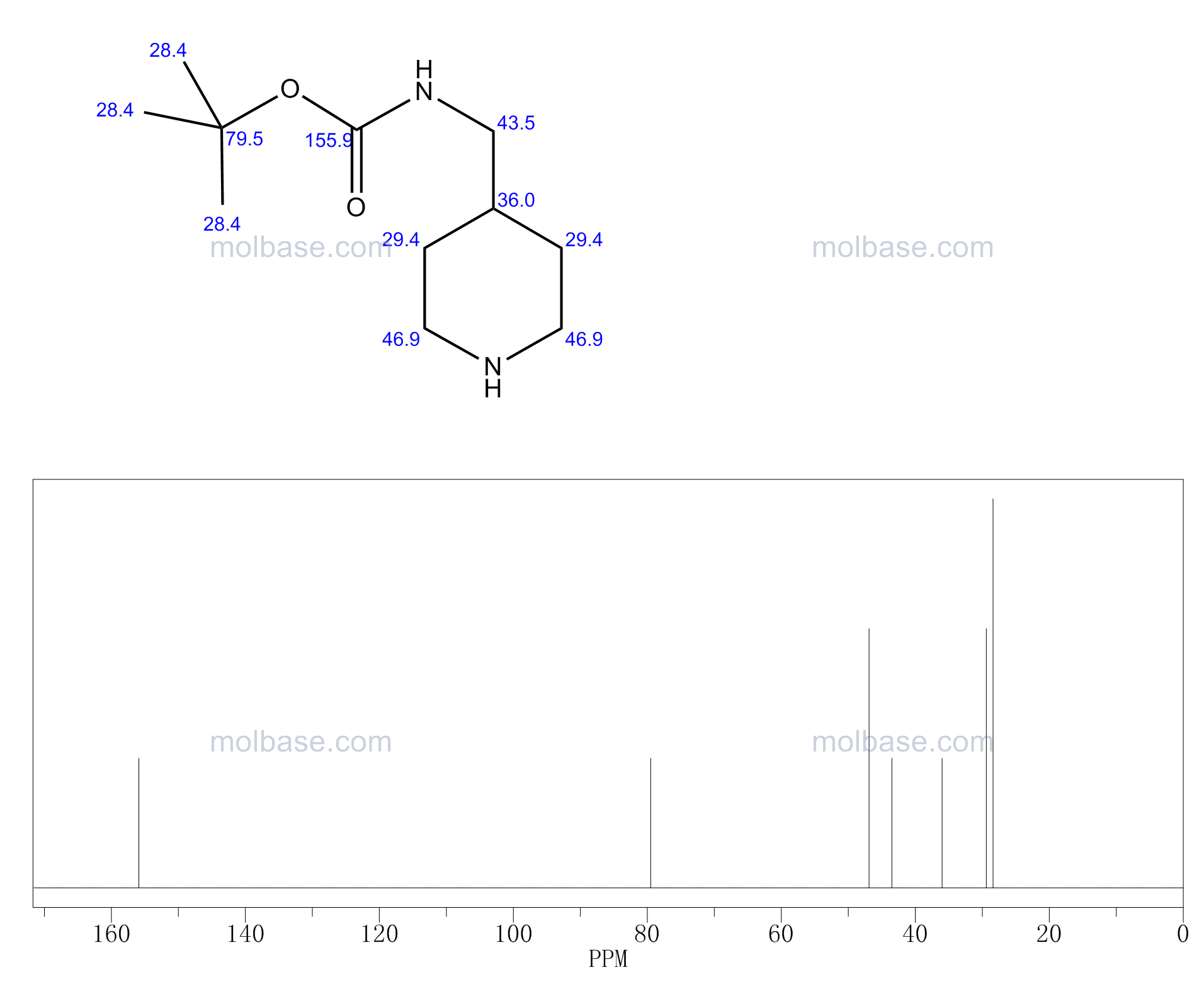 4-(Boc-aminomethyl)piperidine NMR spectra analysis, Chemical CAS NO. 135632-53-0 NMR spectral analysis, 4-(Boc-aminomethyl)piperidine C-NMR spectrum