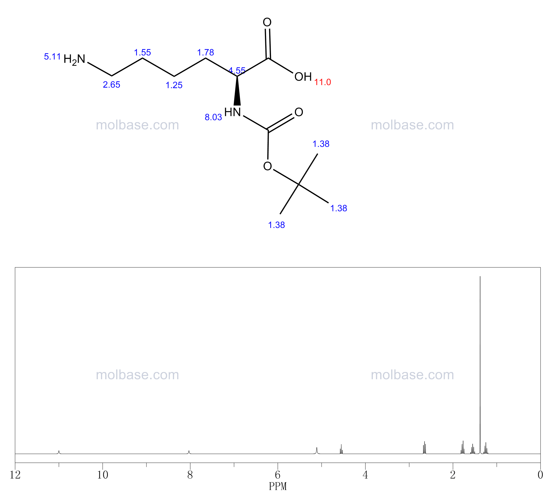 N-alpha-(tert-Butoxycarbonyl)-L-lysine NMR spectra analysis, Chemical CAS NO. 13734-28-6 NMR spectral analysis, N-alpha-(tert-Butoxycarbonyl)-L-lysine C-NMR spectrum