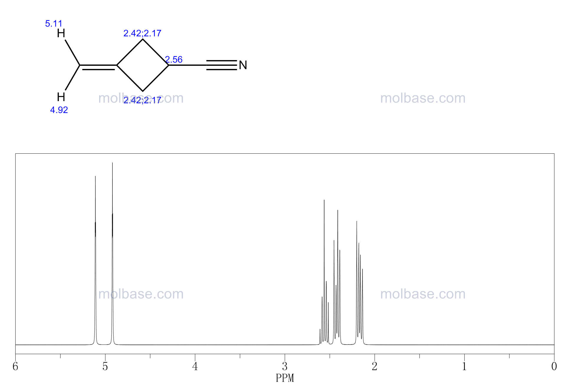3-Methylenecyclobutane-1-Carbonitrile NMR spectra analysis, Chemical CAS NO. 15760-35-7 NMR spectral analysis, 3-Methylenecyclobutane-1-Carbonitrile C-NMR spectrum