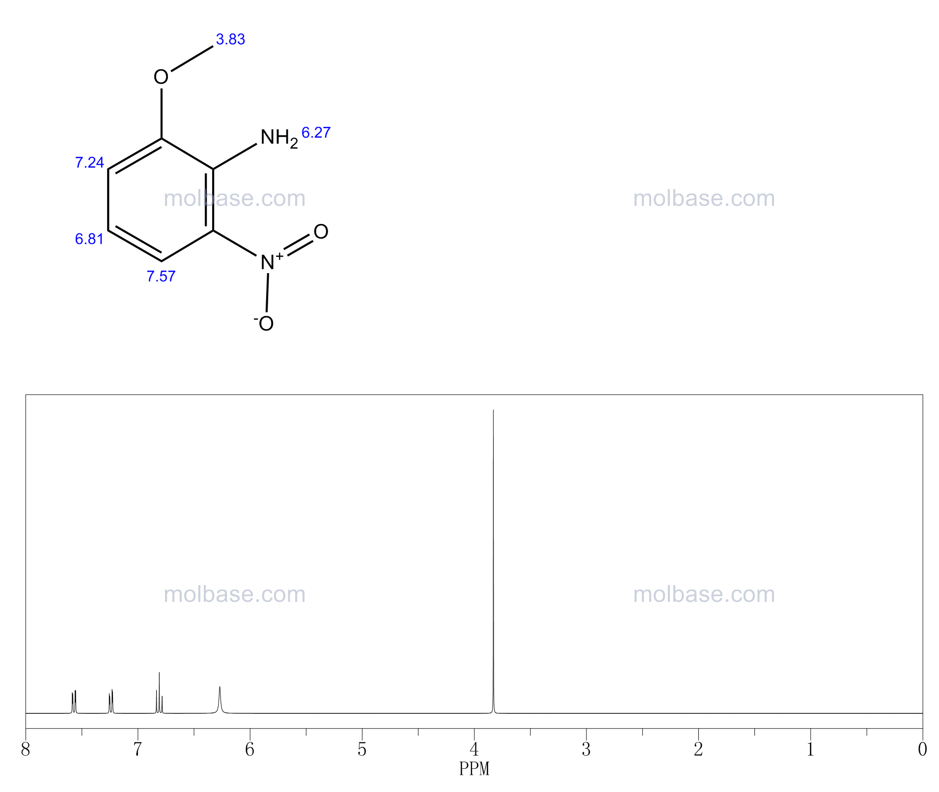 2-Methoxy-6-nitroaniline NMR spectra analysis, Chemical CAS NO. 16554-45-3 NMR spectral analysis, 2-Methoxy-6-nitroaniline C-NMR spectrum