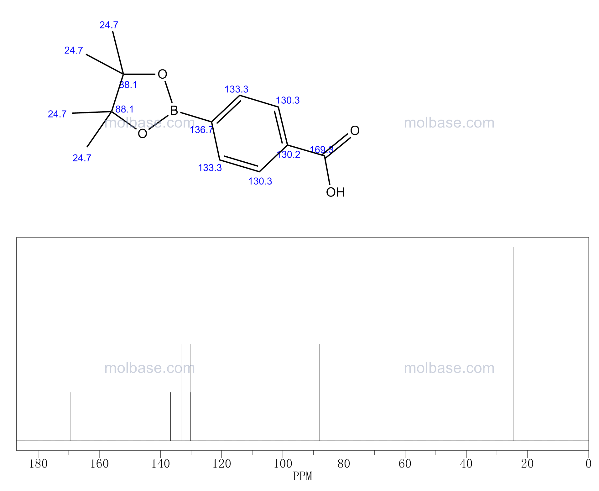 4-(4,4,5,5-tetramethyl-1,3,2-dioxaborolan-2-yl)benzoic acid NMR spectra analysis, Chemical CAS NO. 180516-87-4 NMR spectral analysis, 4-(4,4,5,5-tetramethyl-1,3,2-dioxaborolan-2-yl)benzoic acid C-NMR spectrum
