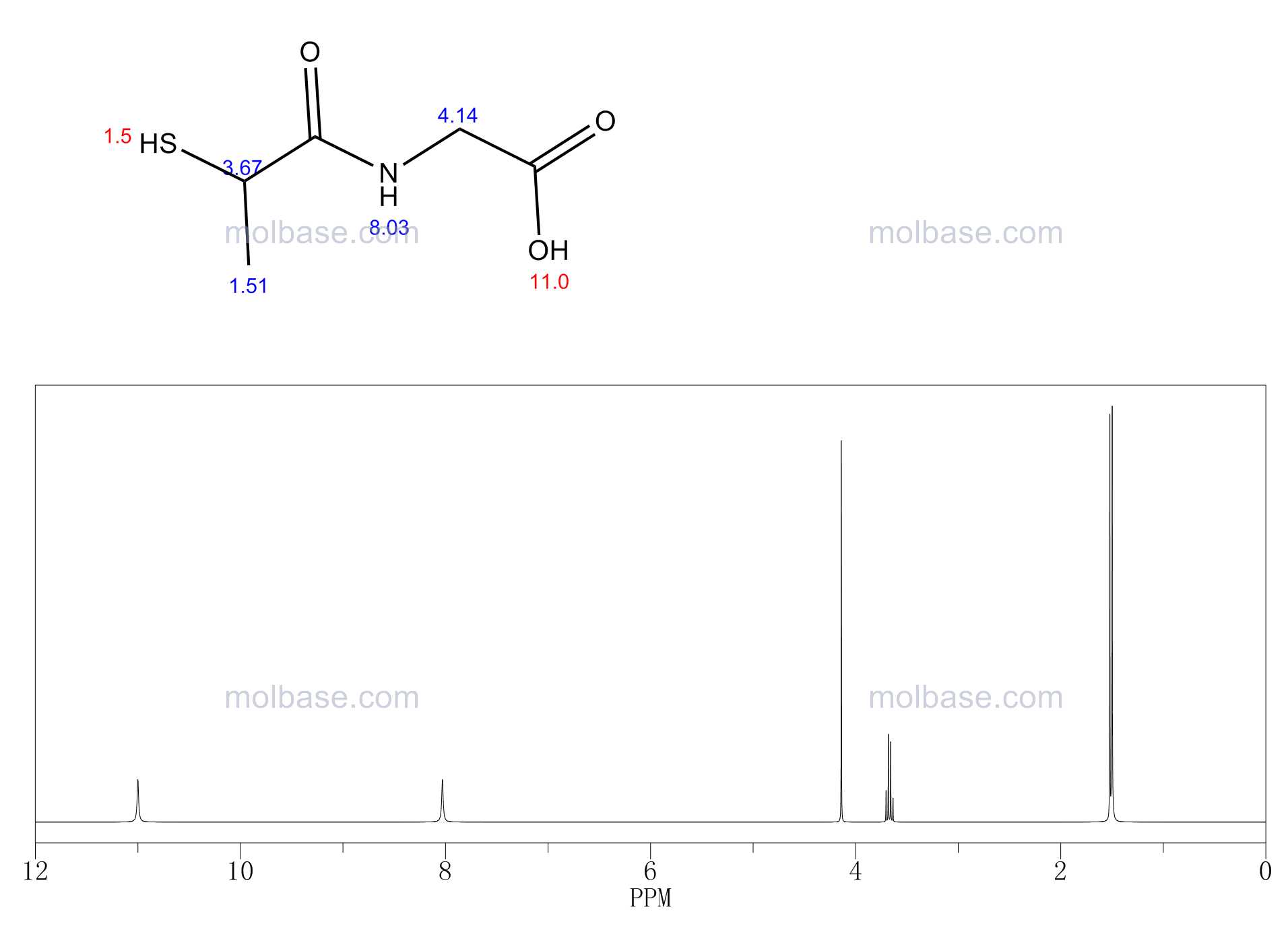 Tiopronin NMR spectra analysis, Chemical CAS NO. 1953-02-2 NMR spectral analysis, Tiopronin C-NMR spectrum