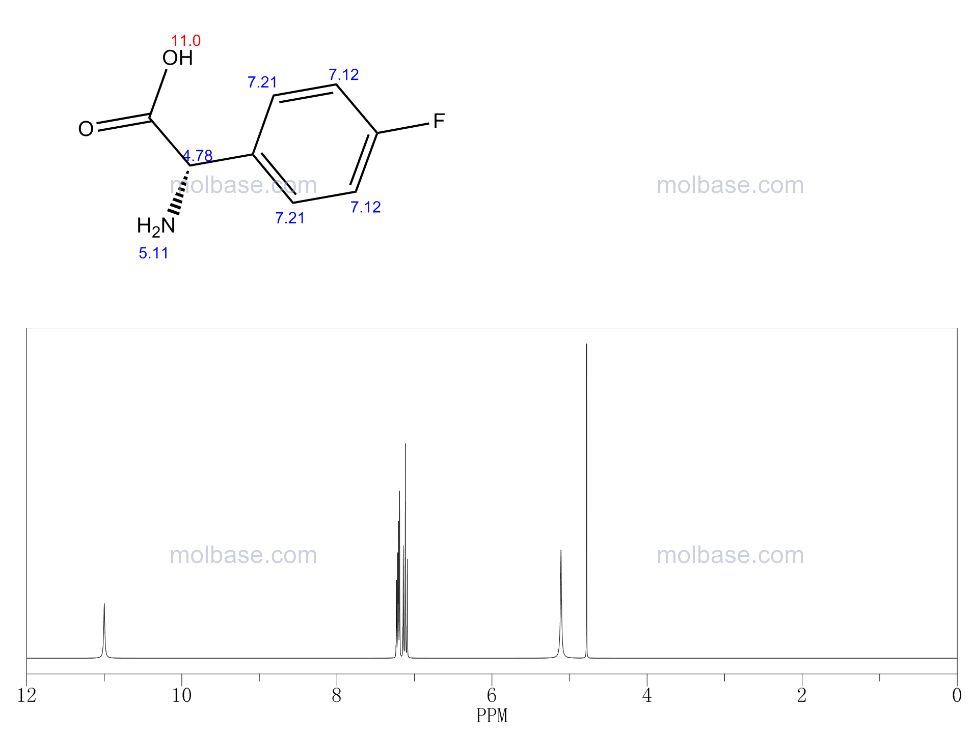 (R)-2-Amino-2-(4-fluorophenyl)acetic Acid NMR spectra analysis, Chemical CAS NO. 93939-74-3 NMR spectral analysis, (R)-2-Amino-2-(4-fluorophenyl)acetic Acid C-NMR spectrum