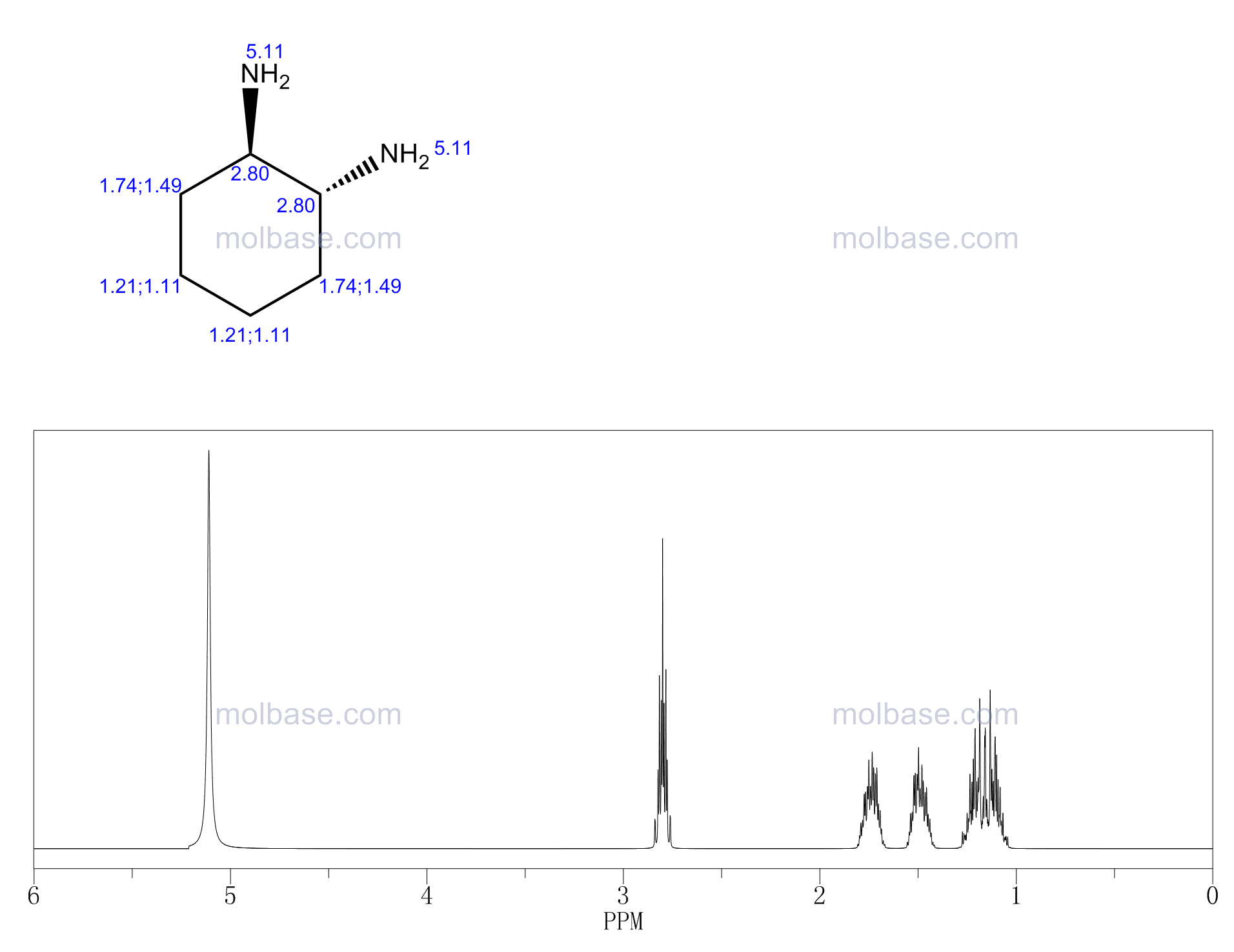 (1R,2R)-(-)-1,2-Diaminocyclohexane NMR spectra analysis, Chemical CAS NO. 20439-47-8 NMR spectral analysis, (1R,2R)-(-)-1,2-Diaminocyclohexane C-NMR spectrum
