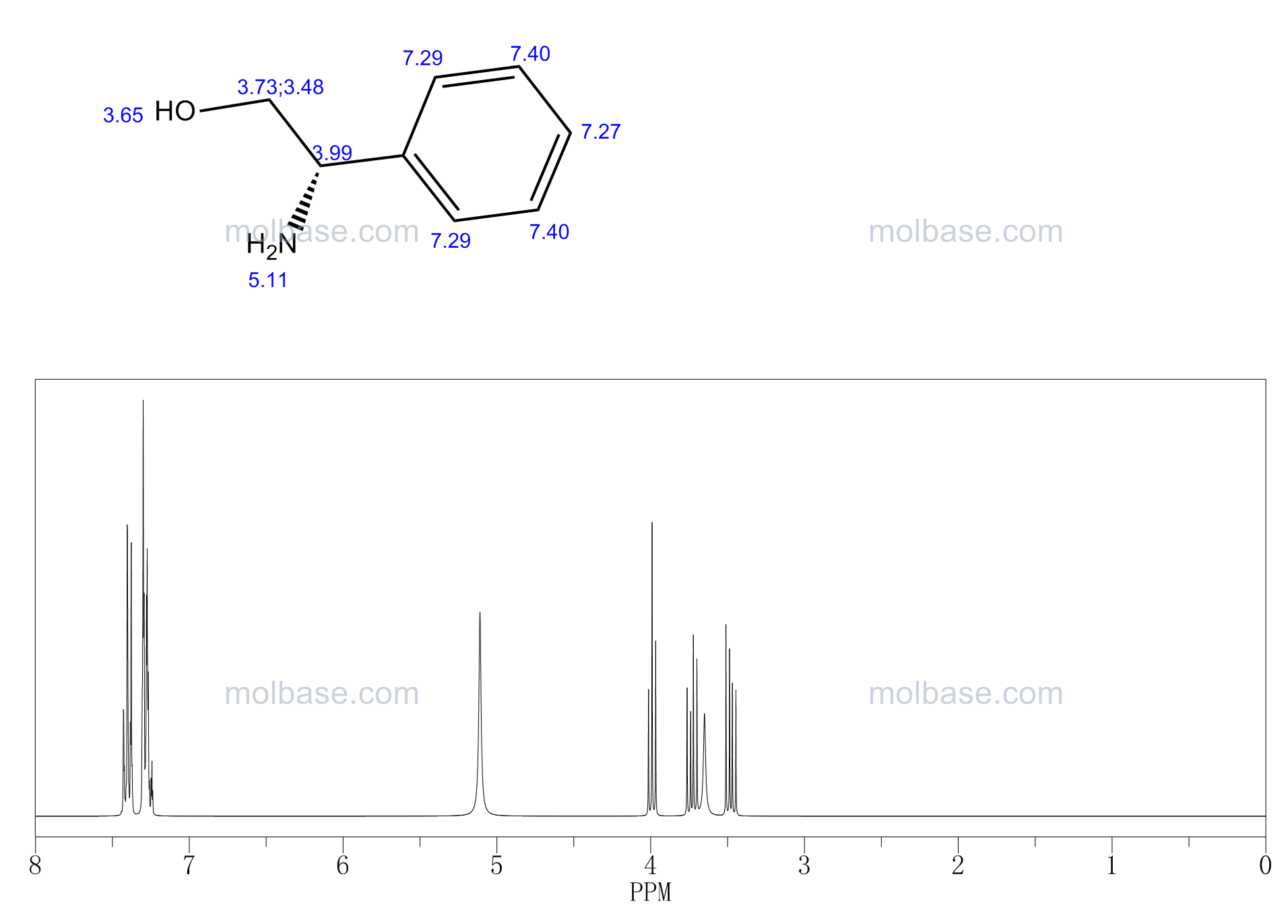 (R)-(-)-2-Phenylglycinol NMR spectra analysis, Chemical CAS NO. 56613-80-0 NMR spectral analysis, (R)-(-)-2-Phenylglycinol C-NMR spectrum