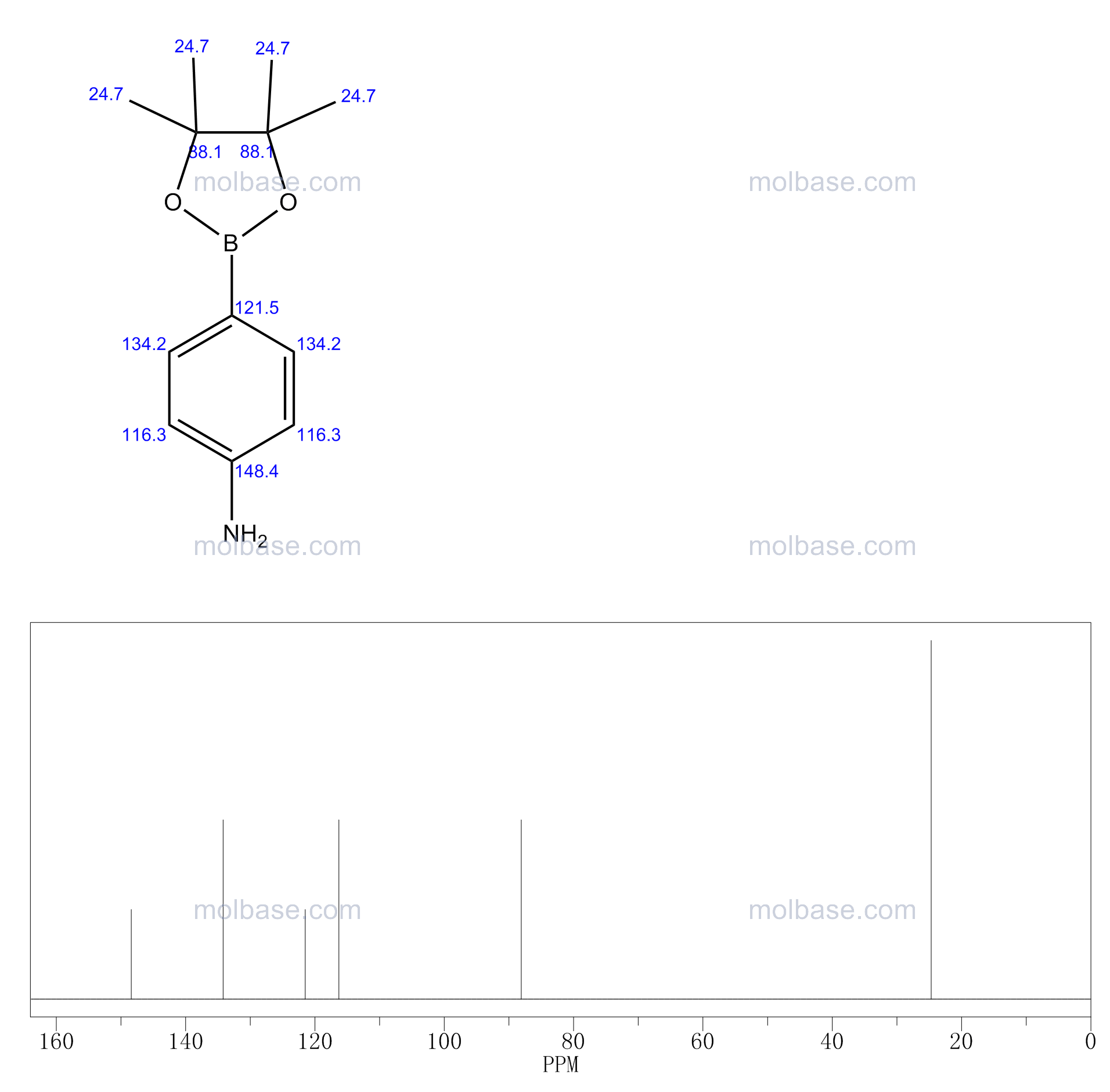 4-Aminophenylboronic acid pinacol ester NMR spectra analysis, Chemical CAS NO. 214360-73-3 NMR spectral analysis, 4-Aminophenylboronic acid pinacol ester C-NMR spectrum