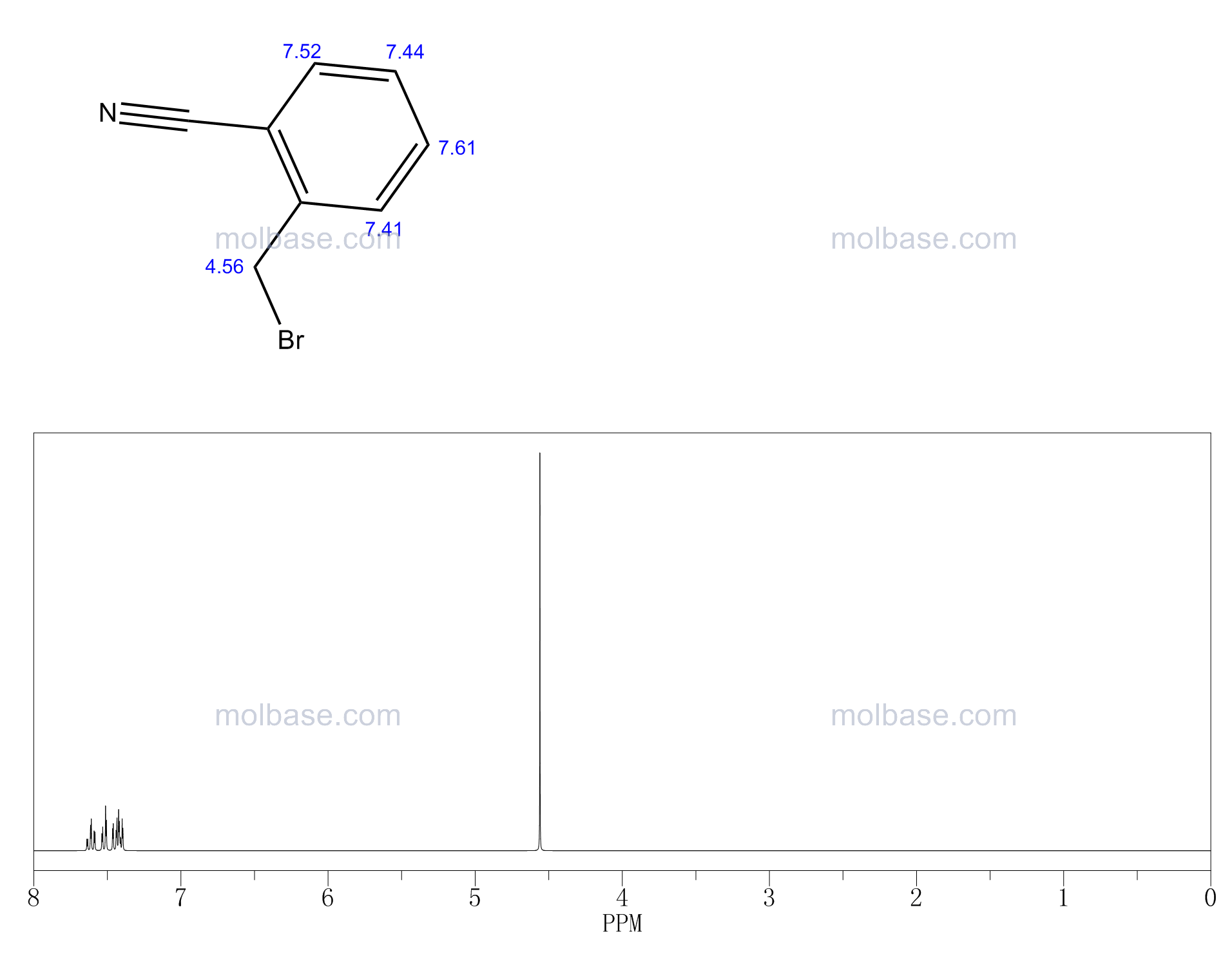 2-Cyanobenzyl bromide NMR spectra analysis, Chemical CAS NO. 22115-41-9 NMR spectral analysis, 2-Cyanobenzyl bromide C-NMR spectrum