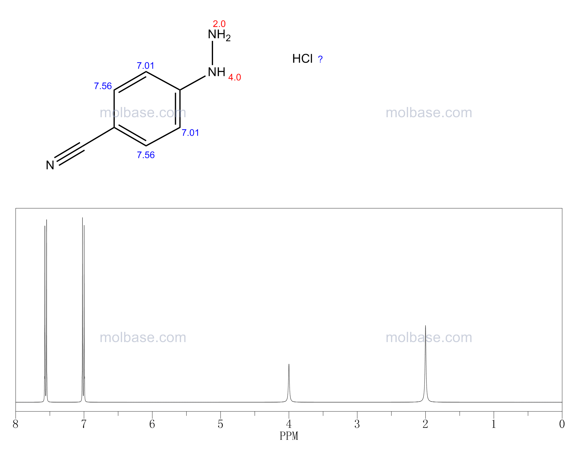 4-hydrazinylbenzonitrile,hydrochloride NMR spectra analysis, Chemical CAS NO. 2863-98-1 NMR spectral analysis, 4-hydrazinylbenzonitrile,hydrochloride C-NMR spectrum