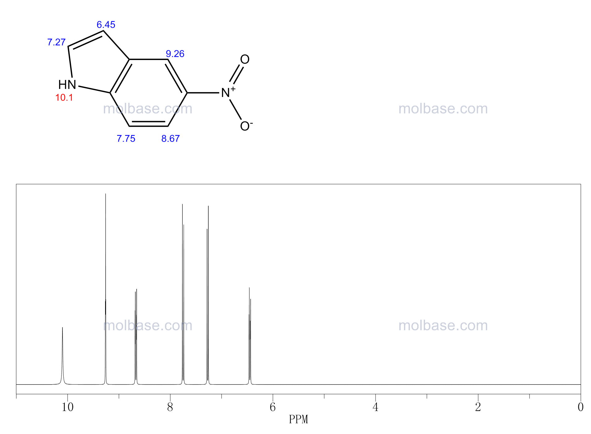5-Nitroindole NMR spectra analysis, Chemical CAS NO. 6146-52-7 NMR spectral analysis, 5-Nitroindole C-NMR spectrum