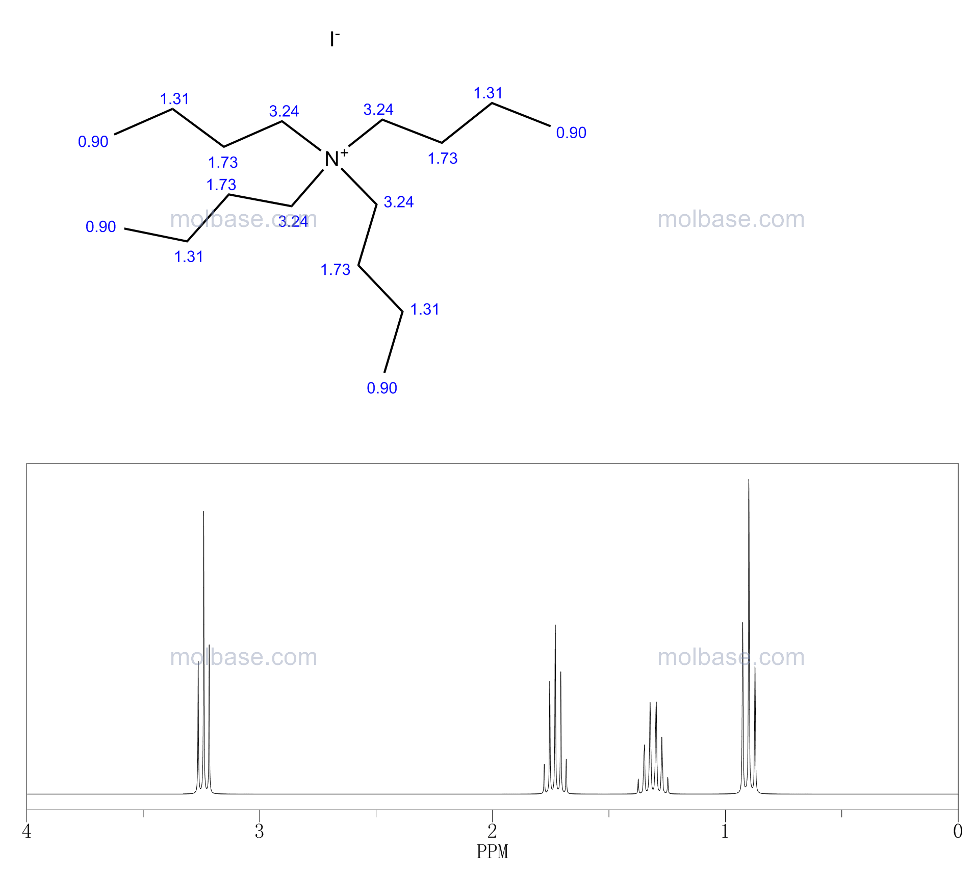 tetrabutylazanium,iodide NMR spectra analysis, Chemical CAS NO. 311-28-4 NMR spectral analysis, tetrabutylazanium,iodide C-NMR spectrum