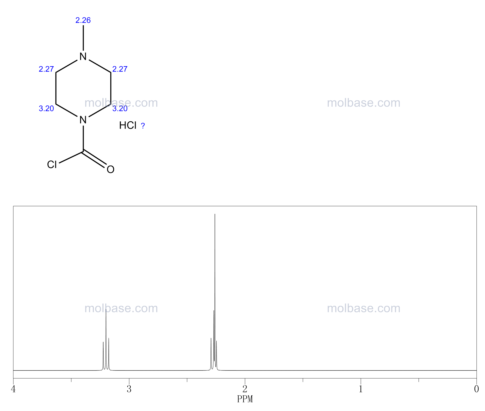 4-Methyl-1-piperazinecarbonyl chloride hydrochloride NMR spectra analysis, Chemical CAS NO. 55112-42-0 NMR spectral analysis, 4-Methyl-1-piperazinecarbonyl chloride hydrochloride C-NMR spectrum