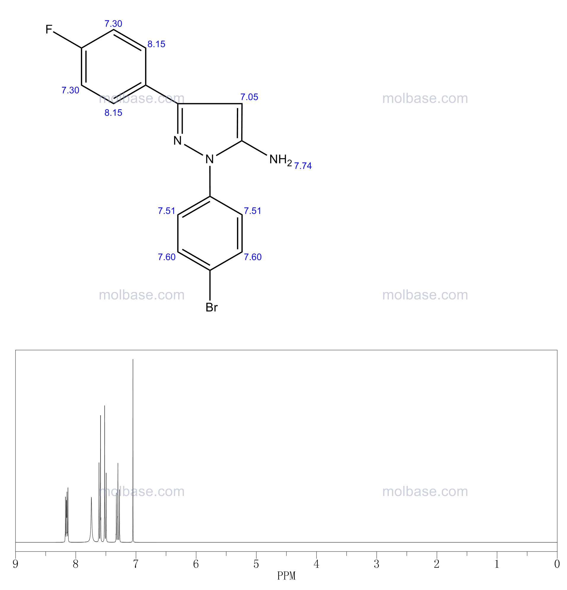 2-(4-bromophenyl)-5-(4-fluorophenyl)pyrazol-3-amine NMR spectra analysis, Chemical CAS NO. 72411-56-4 NMR spectral analysis, 2-(4-bromophenyl)-5-(4-fluorophenyl)pyrazol-3-amine C-NMR spectrum