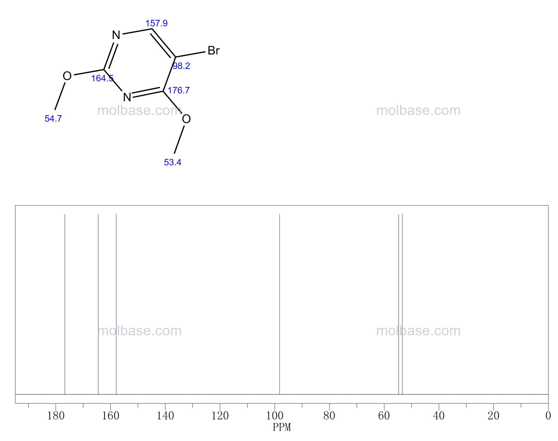 5-Bromo-2,4-dimethoxypyrimidine NMR spectra analysis, Chemical CAS NO. 56686-16-9 NMR spectral analysis, 5-Bromo-2,4-dimethoxypyrimidine C-NMR spectrum