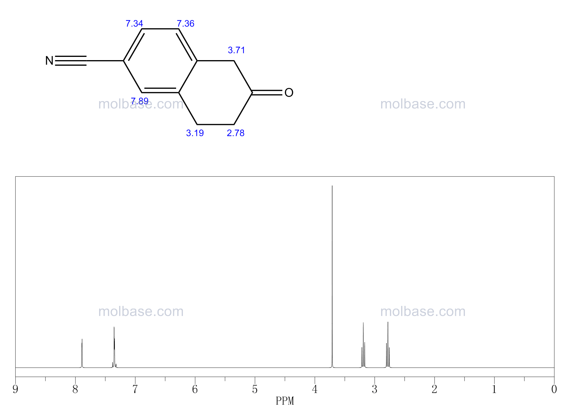 6-oxo-7,8-dihydro-5H-naphthalene-2-carbonitrile NMR spectra analysis, Chemical CAS NO. 136081-50-0 NMR spectral analysis, 6-oxo-7,8-dihydro-5H-naphthalene-2-carbonitrile C-NMR spectrum