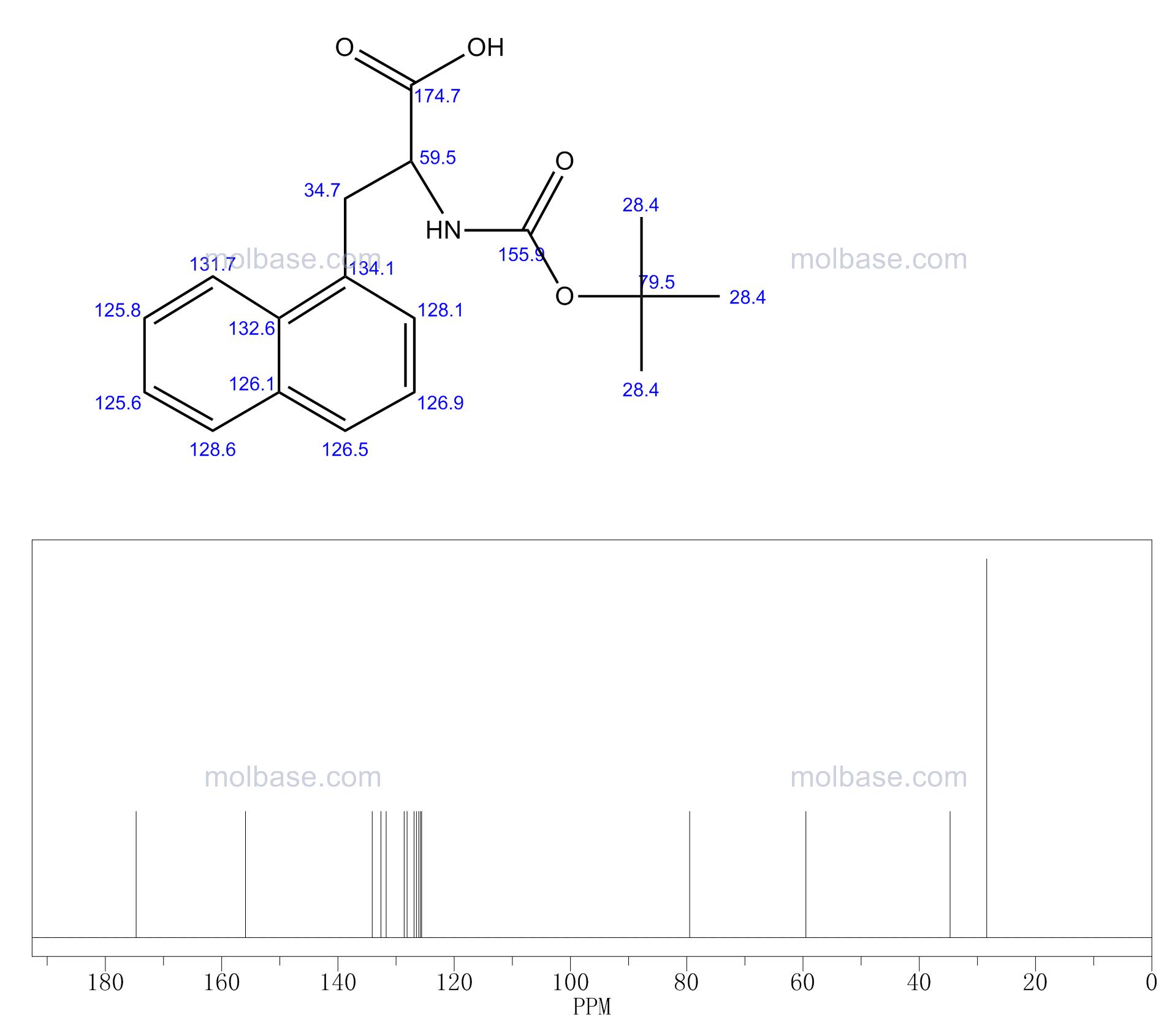 2-[(2-methylpropan-2-yl)oxycarbonylamino]-3-naphthalen-1-ylpropanoic acid NMR spectra analysis, Chemical CAS NO. 104882-22-6 NMR spectral analysis, 2-[(2-methylpropan-2-yl)oxycarbonylamino]-3-naphthalen-1-ylpropanoic acid C-NMR spectrum