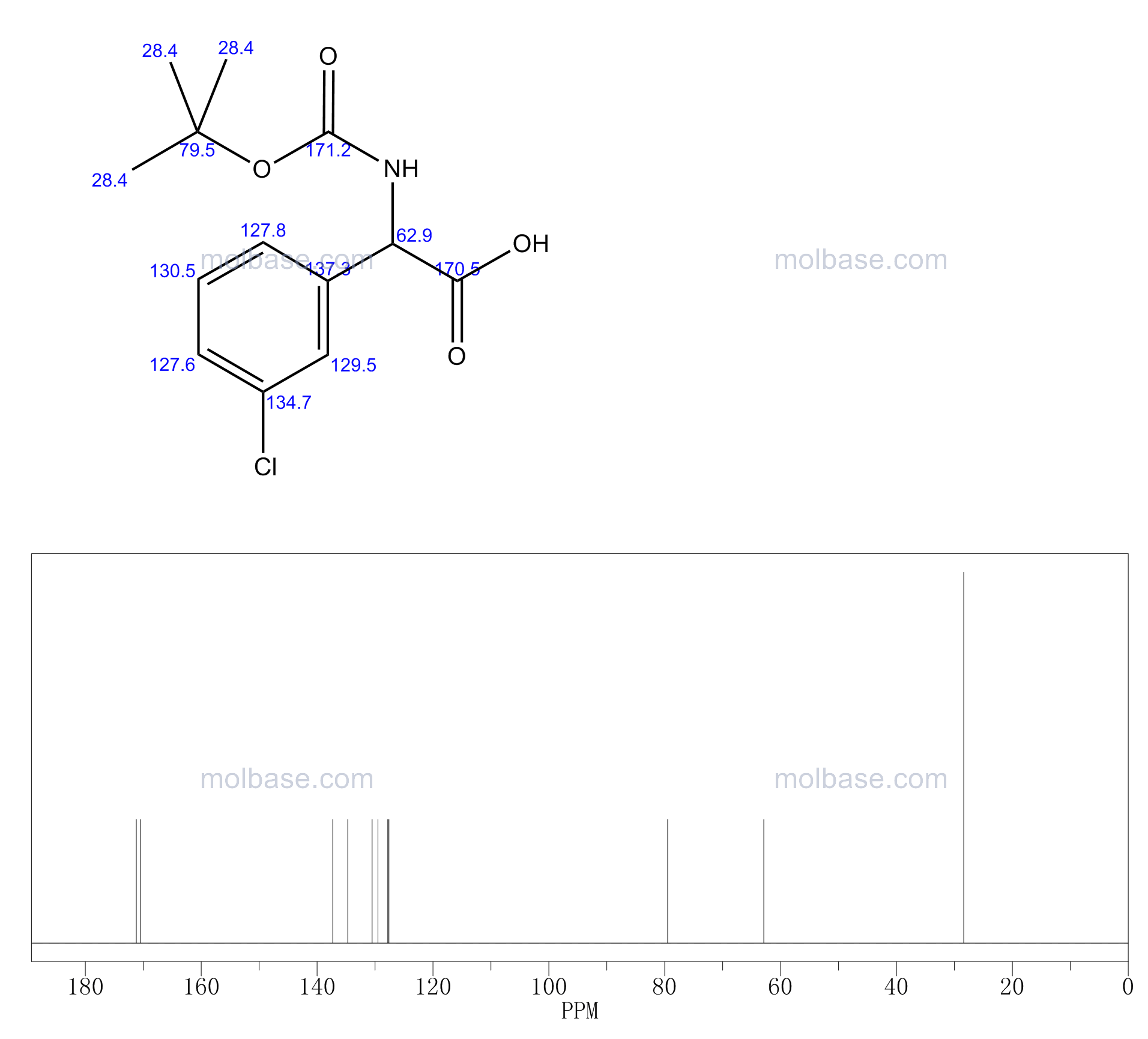 2-(3-chlorophenyl)-2-[(2-methylpropan-2-yl)oxycarbonylamino]acetic acid NMR spectra analysis, Chemical CAS NO. 669713-92-2 NMR spectral analysis, 2-(3-chlorophenyl)-2-[(2-methylpropan-2-yl)oxycarbonylamino]acetic acid C-NMR spectrum