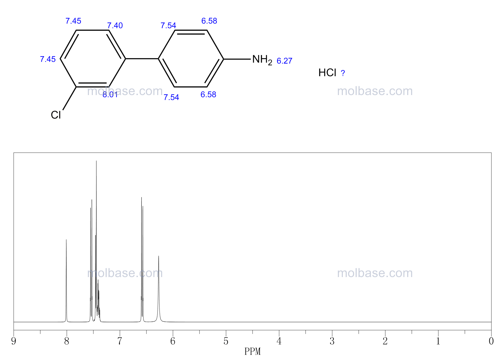 3'-Chloro-[1,1'-biphenyl]-4-amine hydrochloride NMR spectra analysis, Chemical CAS NO. 811842-60-1 NMR spectral analysis, 3'-Chloro-[1,1'-biphenyl]-4-amine hydrochloride C-NMR spectrum