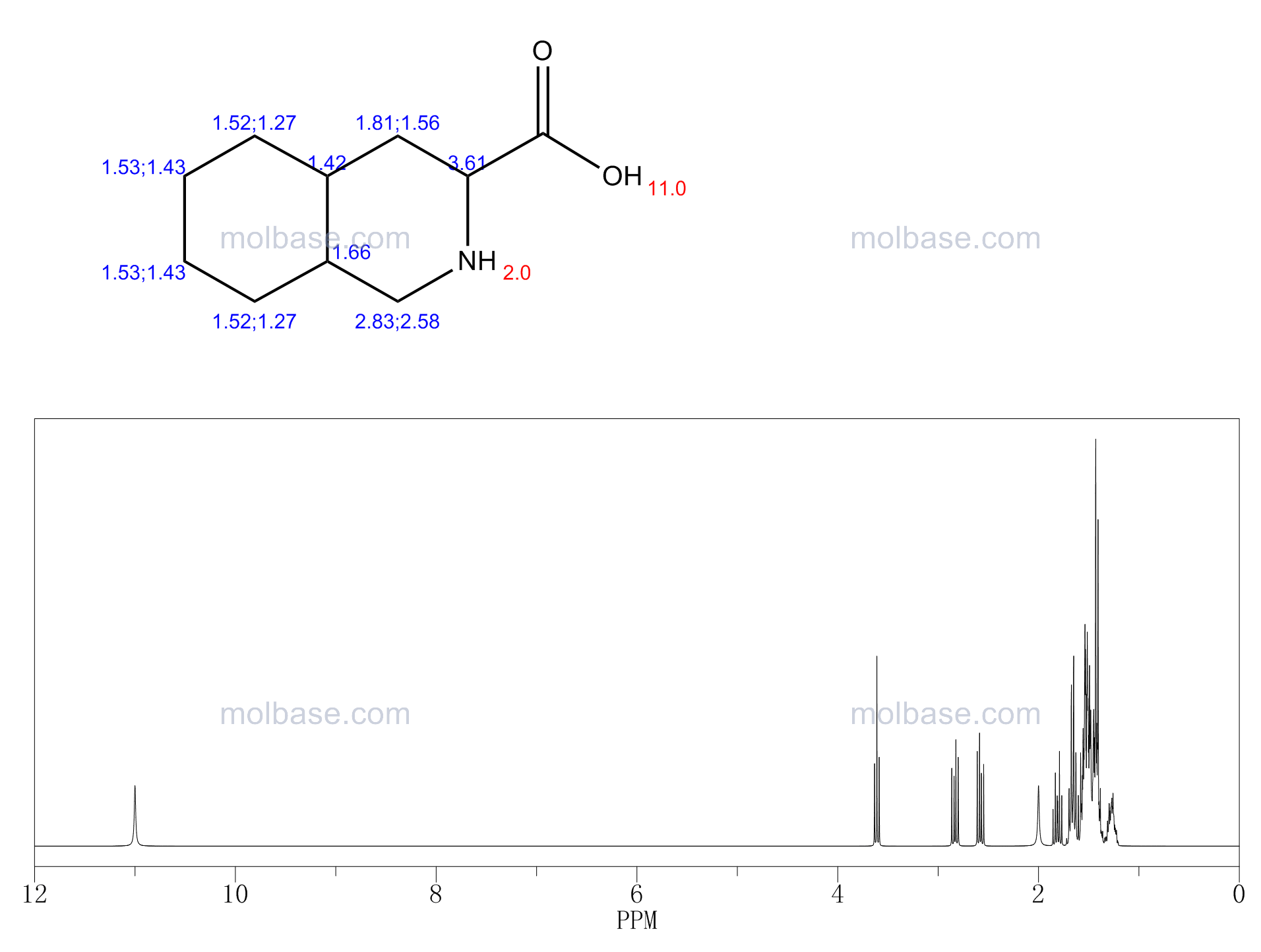 (3S,4aS,8aS)-Decahydroisoquinolinecarboxylic Acid, Hydrochloride Salt NMR spectra analysis, Chemical CAS NO. 115238-58-9 NMR spectral analysis, (3S,4aS,8aS)-Decahydroisoquinolinecarboxylic Acid, Hydrochloride Salt C-NMR spectrum