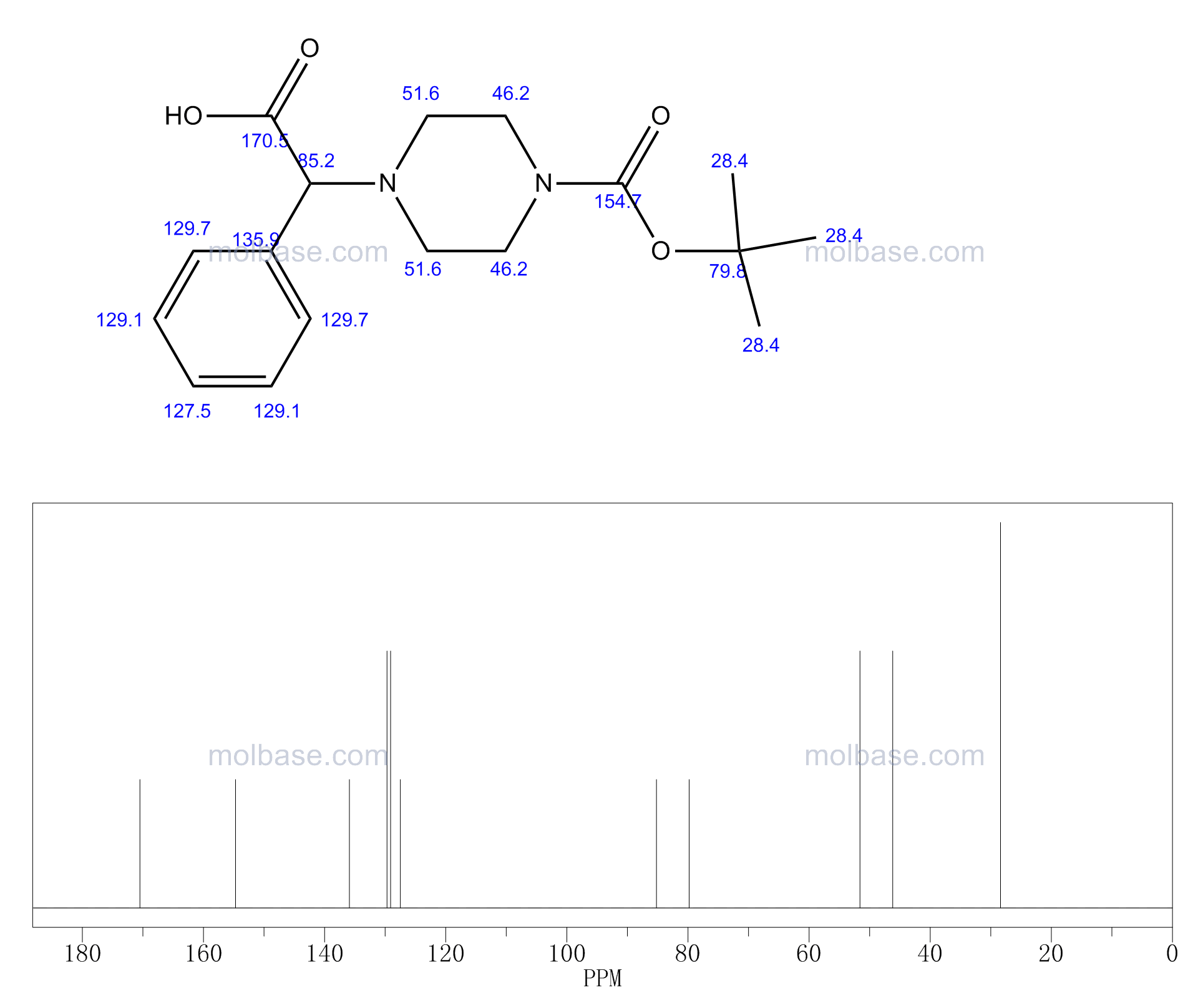 2-[4-[(2-methylpropan-2-yl)oxycarbonyl]piperazin-1-yl]-2-phenylacetic acid NMR spectra analysis, Chemical CAS NO. 347186-49-6 NMR spectral analysis, 2-[4-[(2-methylpropan-2-yl)oxycarbonyl]piperazin-1-yl]-2-phenylacetic acid C-NMR spectrum