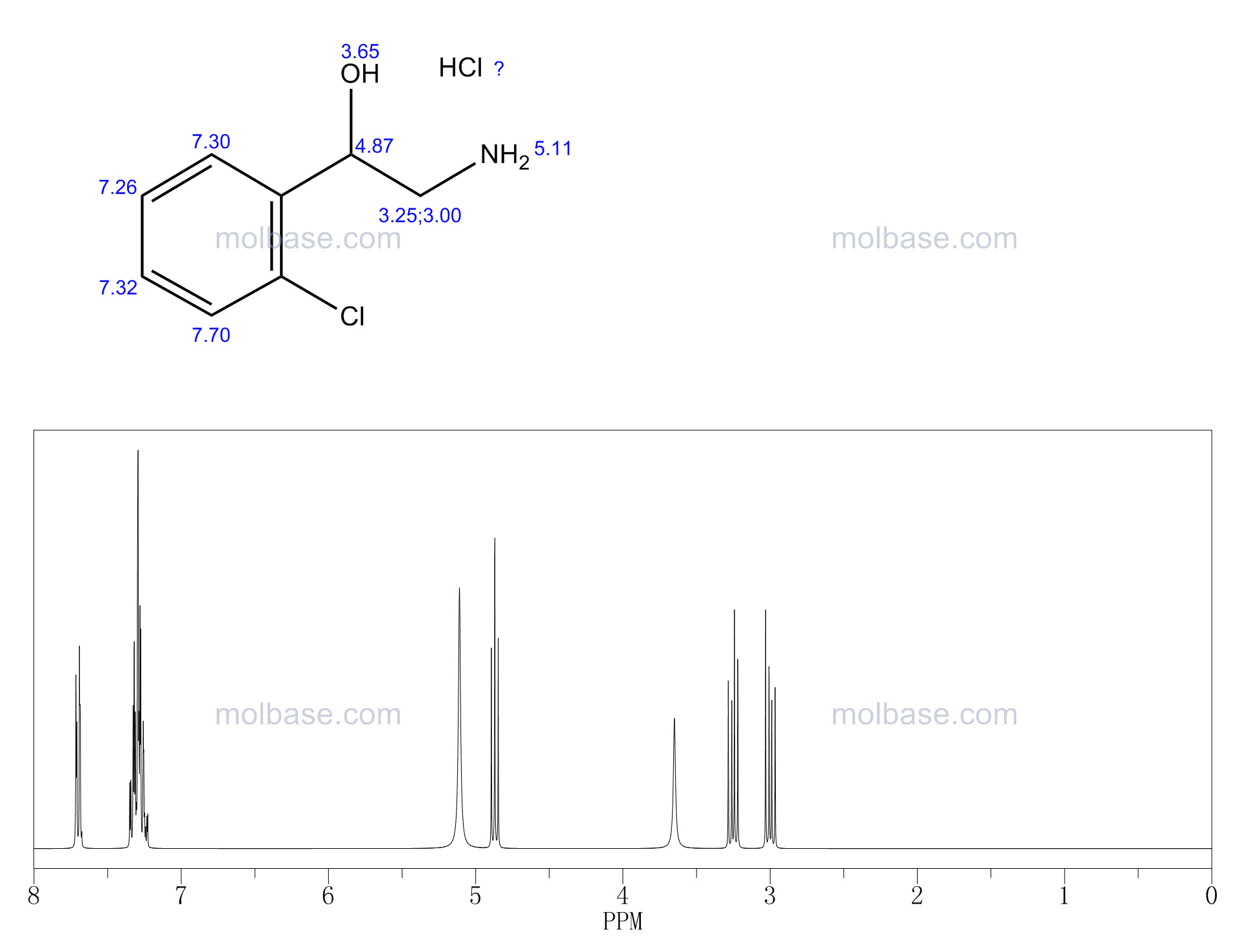 2-amino-1-(2-chlorophenyl)ethanol,hydrochloride NMR spectra analysis, Chemical CAS NO. 40570-86-3 NMR spectral analysis, 2-amino-1-(2-chlorophenyl)ethanol,hydrochloride C-NMR spectrum