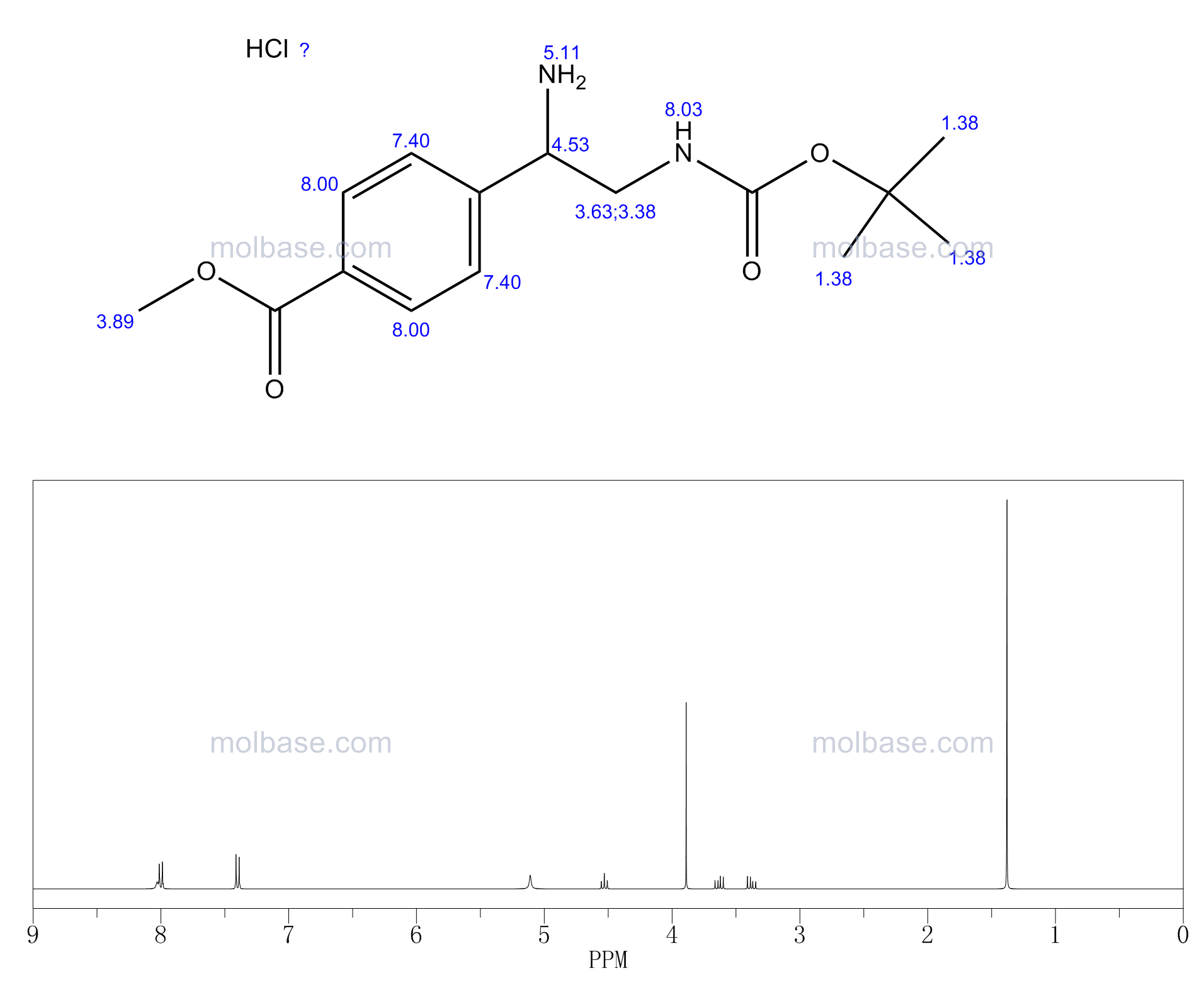 methyl 4-[1-amino-2-[(2-methylpropan-2-yl)oxycarbonylamino]ethyl]benzoate NMR spectra analysis, Chemical CAS NO. 939760-52-8 NMR spectral analysis, methyl 4-[1-amino-2-[(2-methylpropan-2-yl)oxycarbonylamino]ethyl]benzoate C-NMR spectrum