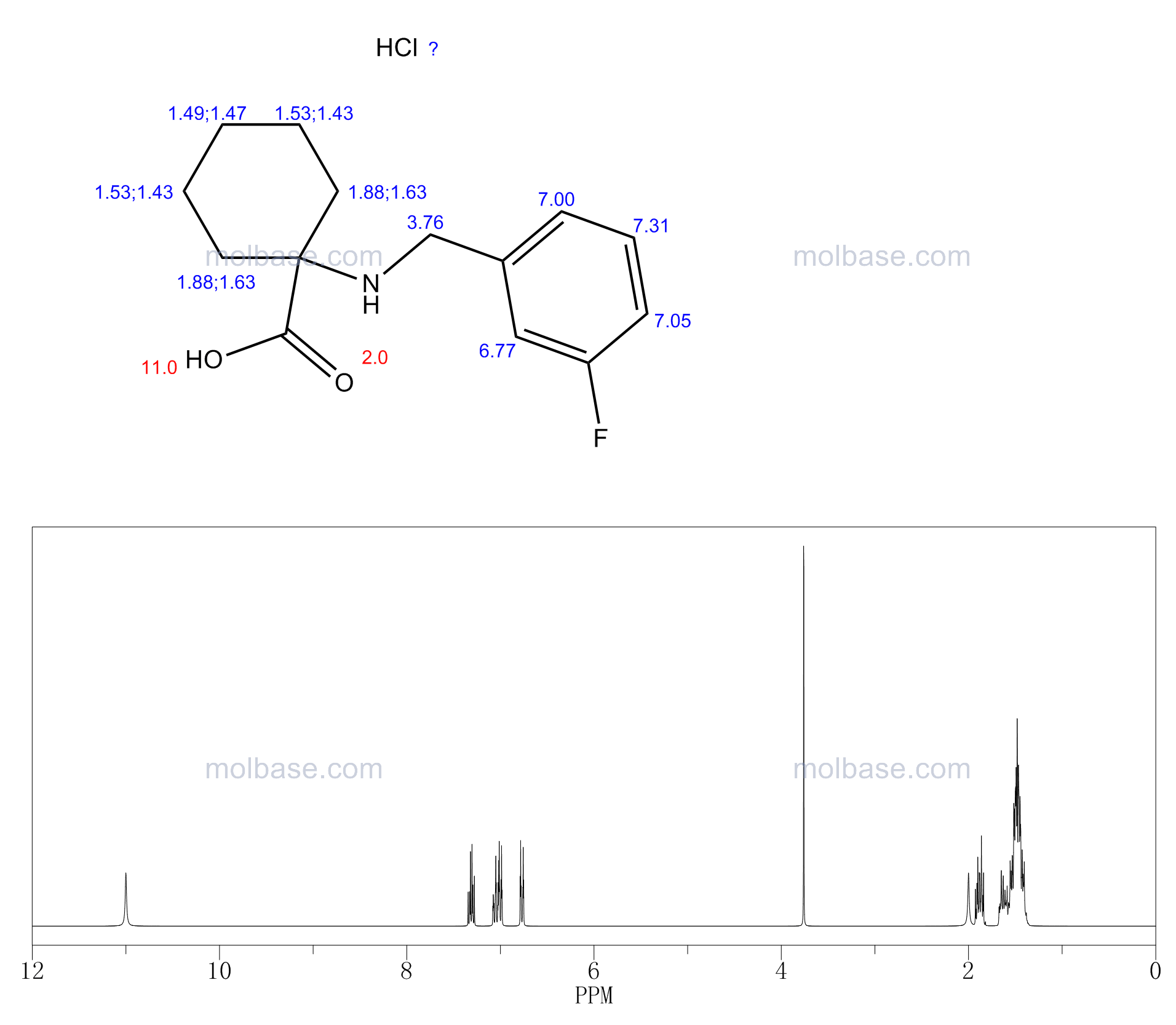 1-[(3-fluorophenyl)methylamino]cyclohexane-1-carboxylic acid NMR spectra analysis, Chemical CAS NO. 939760-97-1 NMR spectral analysis, 1-[(3-fluorophenyl)methylamino]cyclohexane-1-carboxylic acid C-NMR spectrum
