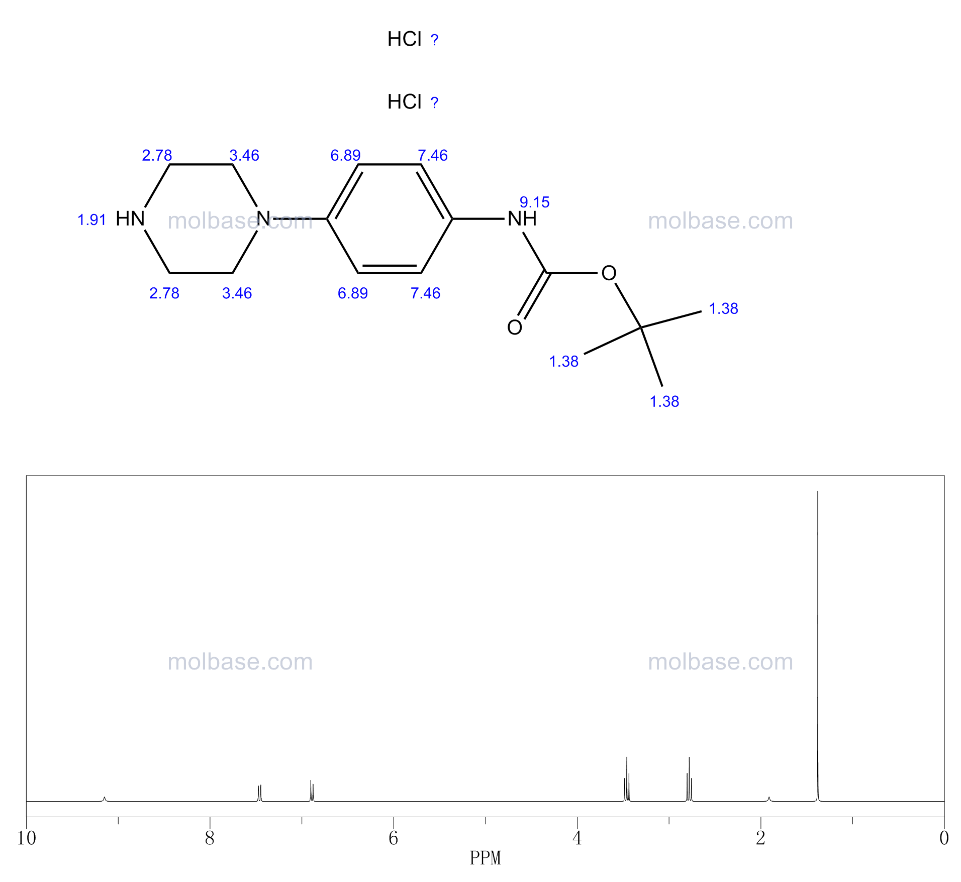tert-butyl N-(4-piperazin-1-ylphenyl)carbamate NMR spectra analysis, Chemical CAS NO. 273727-52-9 NMR spectral analysis, tert-butyl N-(4-piperazin-1-ylphenyl)carbamate C-NMR spectrum