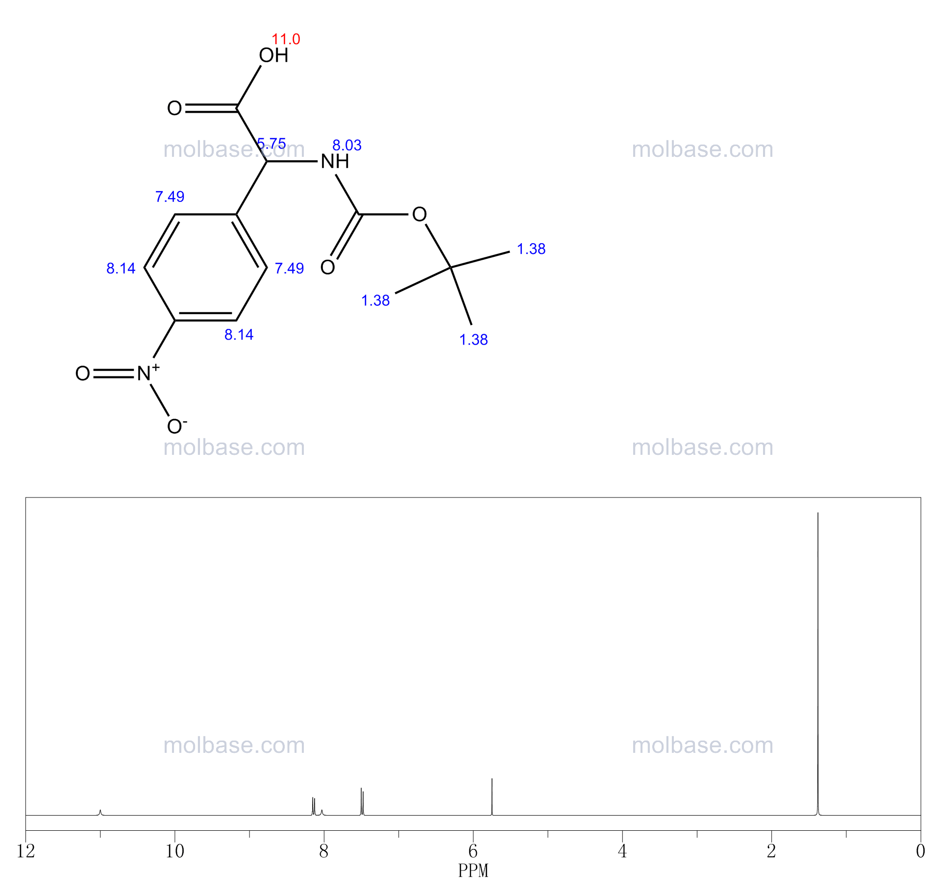TERT-BUTOXYCARBONYLAMINO-(4-NITRO-PHENYL)-ACETIC ACID NMR spectra analysis, Chemical CAS NO. 115116-80-8 NMR spectral analysis, TERT-BUTOXYCARBONYLAMINO-(4-NITRO-PHENYL)-ACETIC ACID C-NMR spectrum