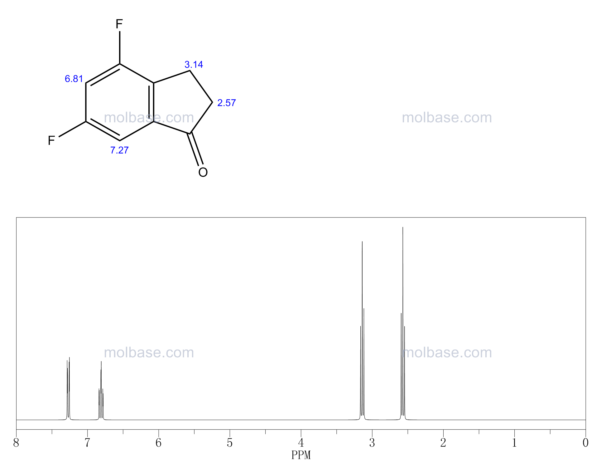 4,6-difluoro-2,3-dihydroinden-1-one NMR spectra analysis, Chemical CAS NO. 162548-73-4 NMR spectral analysis, 4,6-difluoro-2,3-dihydroinden-1-one C-NMR spectrum