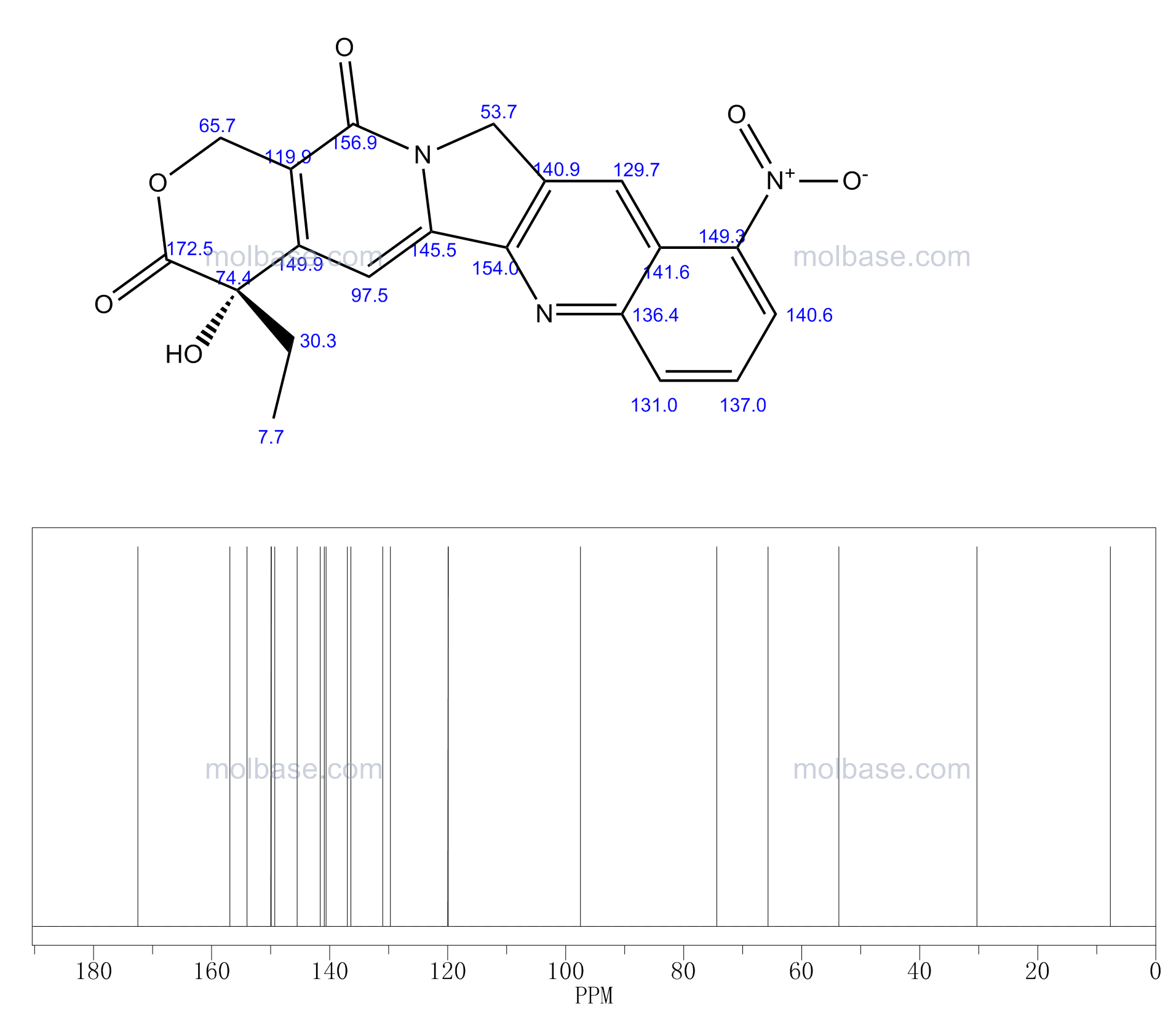 9-Nitrocamptothecin NMR spectra analysis, Chemical CAS NO. 91421-42-0 NMR spectral analysis, 9-Nitrocamptothecin C-NMR spectrum