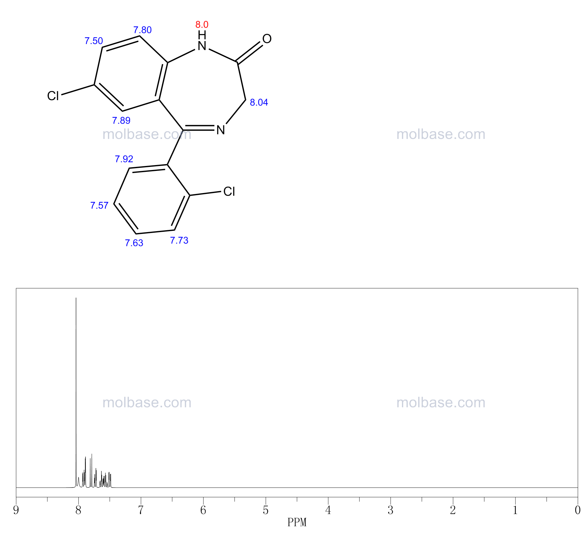 Delorazepam NMR spectra analysis, Chemical CAS NO. 2894-67-9 NMR spectral analysis, Delorazepam C-NMR spectrum