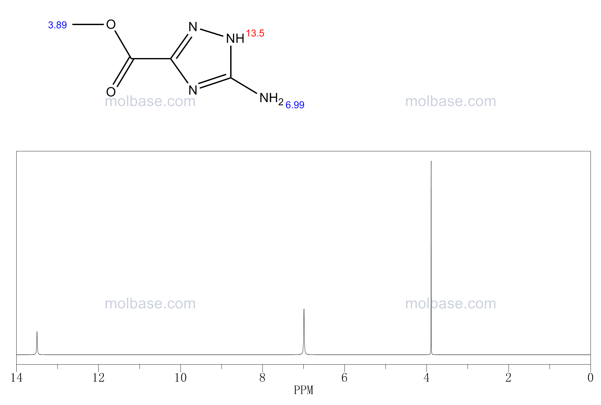 Methyl 5-Amino-1H-1,2,4-Triazole-3-Carboxylate NMR spectra analysis, Chemical CAS NO. 3641-14-3 NMR spectral analysis, Methyl 5-Amino-1H-1,2,4-Triazole-3-Carboxylate C-NMR spectrum